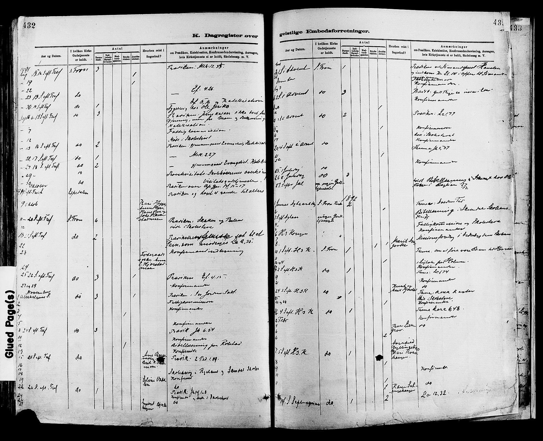 SAH, Sør-Fron prestekontor, H/Ha/Haa/L0003: Ministerialbok nr. 3, 1881-1897, s. 432