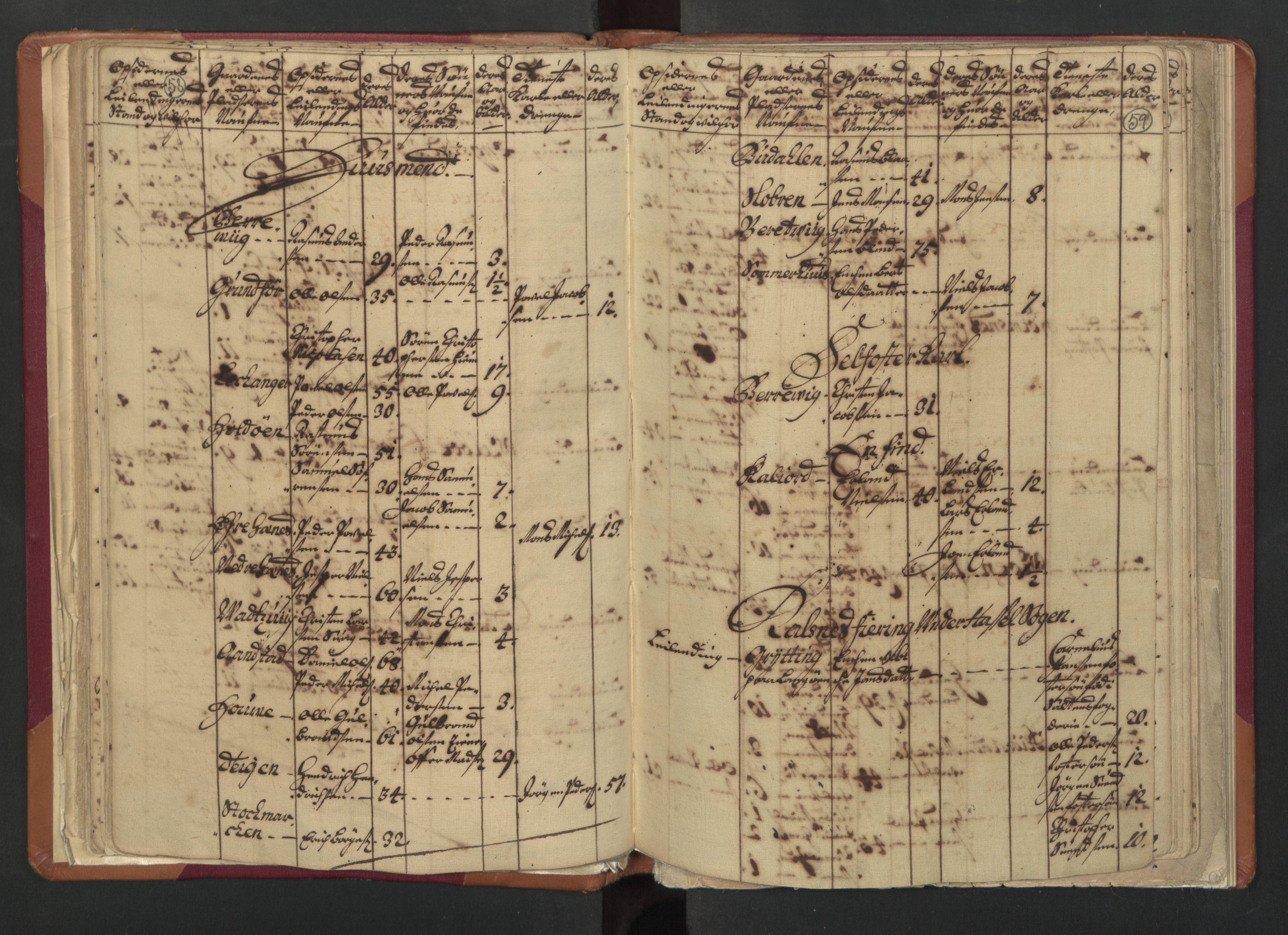 RA, Manntallet 1701, nr. 18: Vesterålen, Andenes og Lofoten fogderi, 1701, s. 58-59