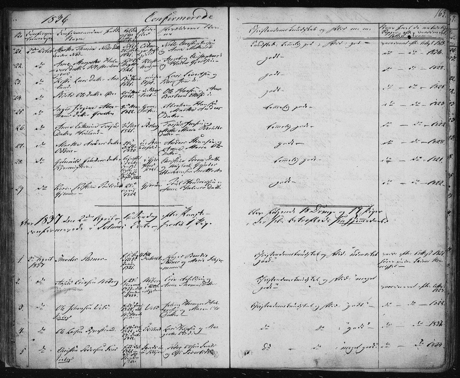 SAKO, Solum kirkebøker, F/Fa/L0005: Ministerialbok nr. I 5, 1833-1843, s. 163