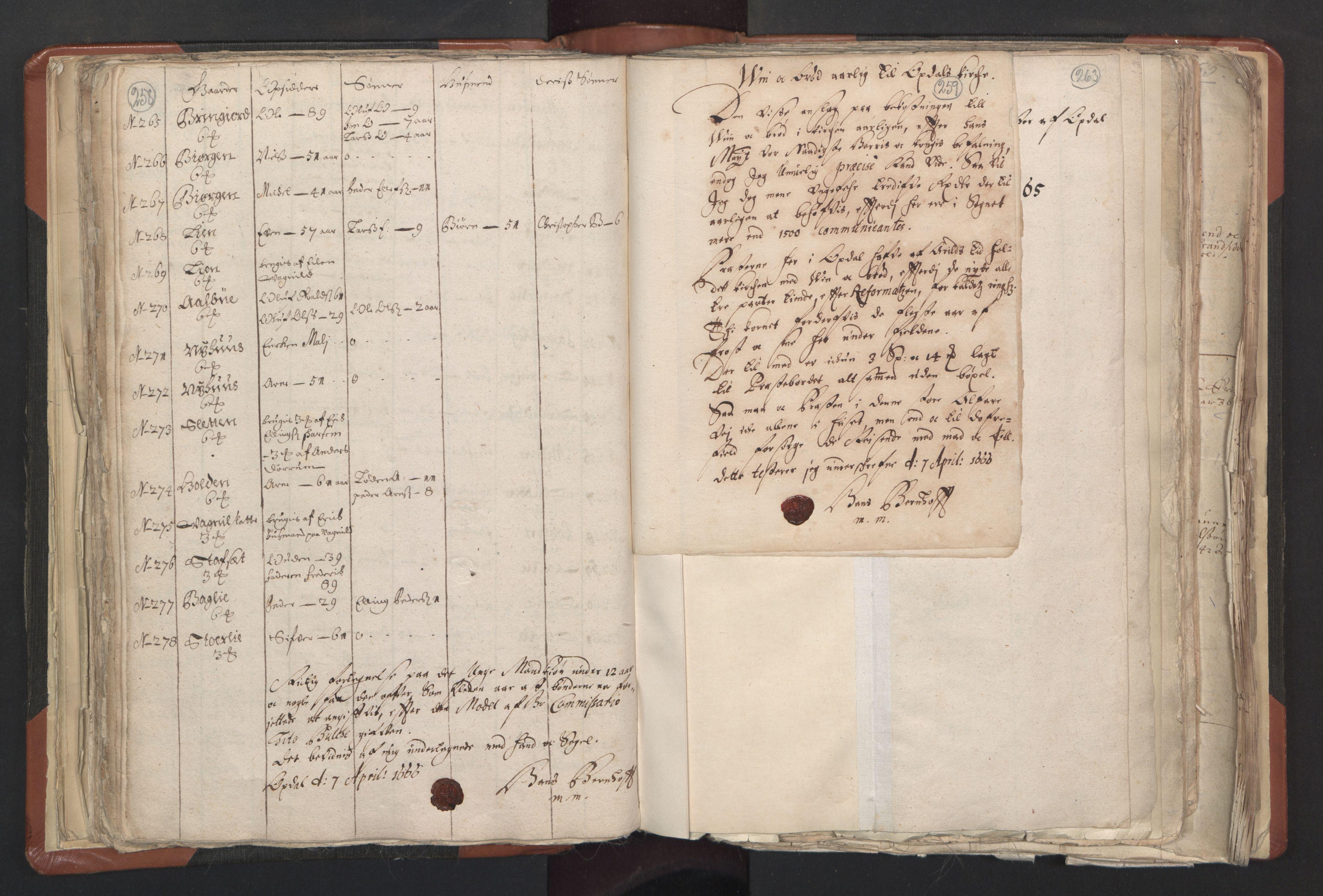 RA, Sogneprestenes manntall 1664-1666, nr. 31: Dalane prosti, 1664-1666, s. 258-259