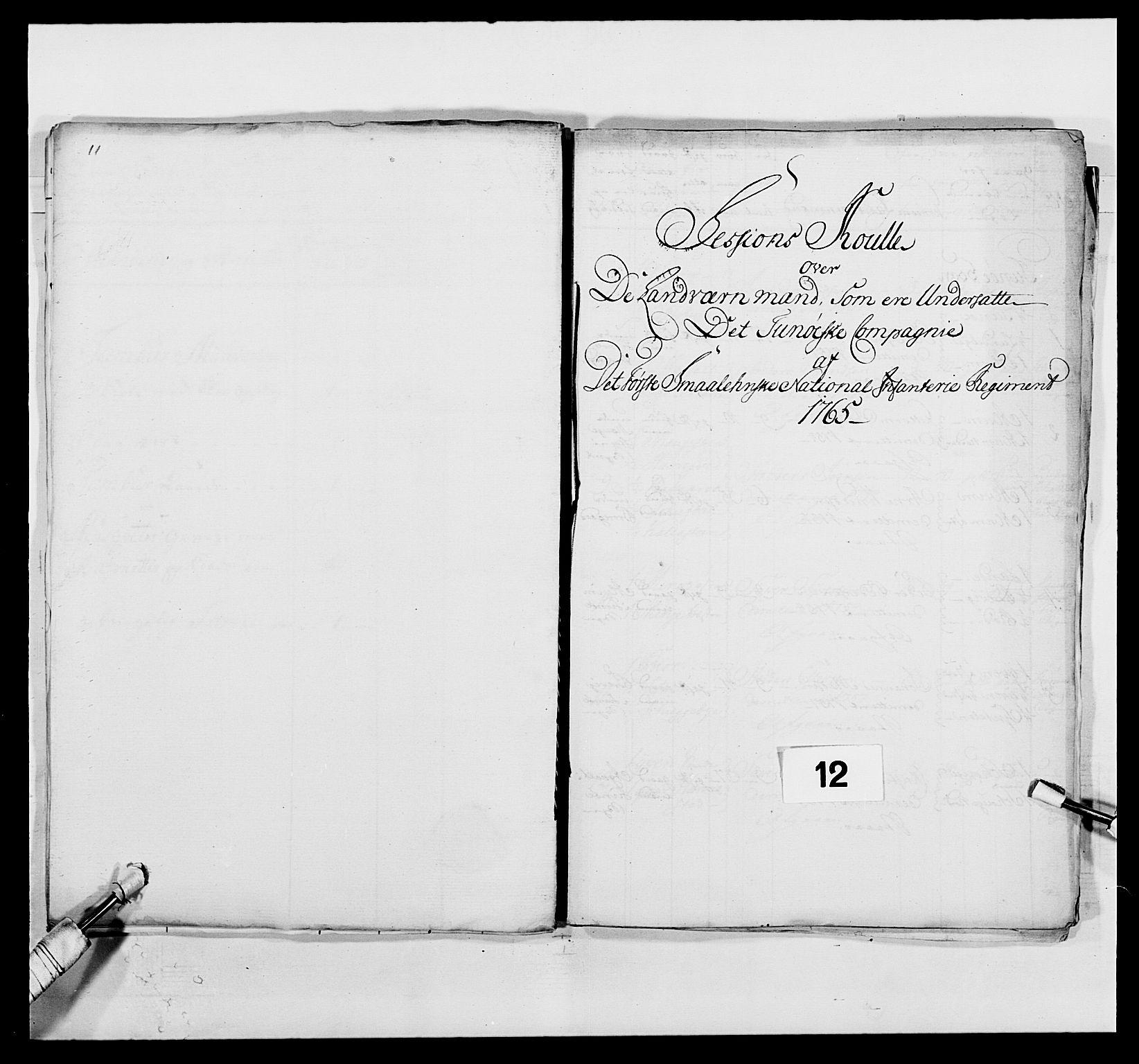 RA, Kommanderende general (KG I) med Det norske krigsdirektorium, E/Ea/L0496: 1. Smålenske regiment, 1765-1767, s. 88