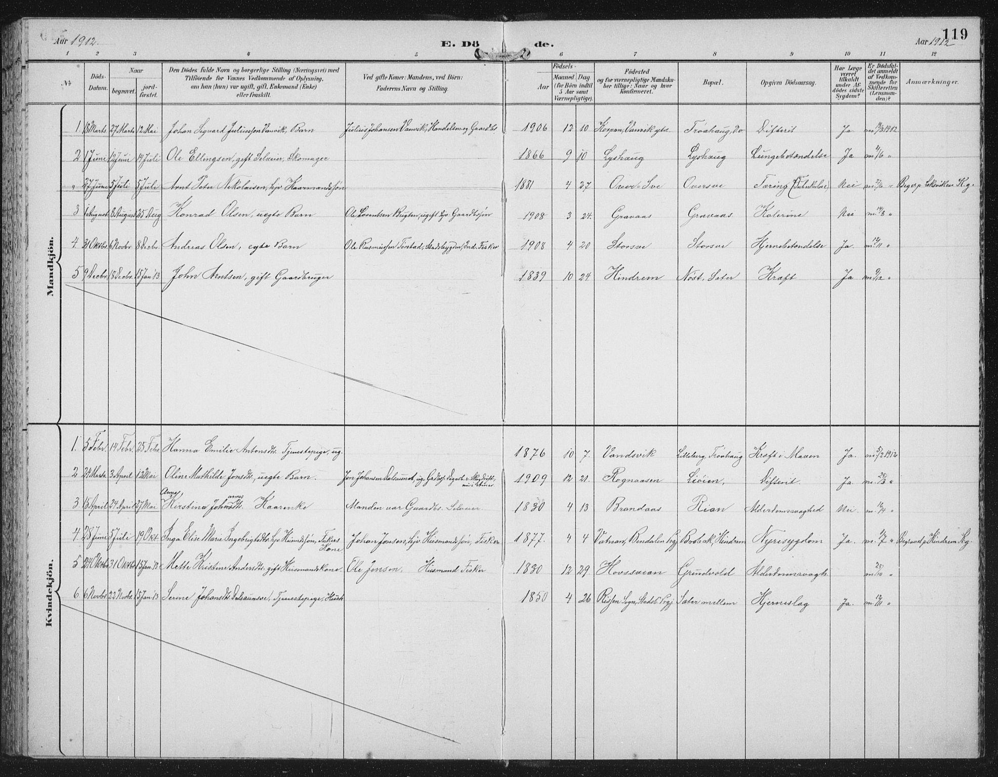 SAT, Ministerialprotokoller, klokkerbøker og fødselsregistre - Nord-Trøndelag, 702/L0024: Ministerialbok nr. 702A02, 1898-1914, s. 119