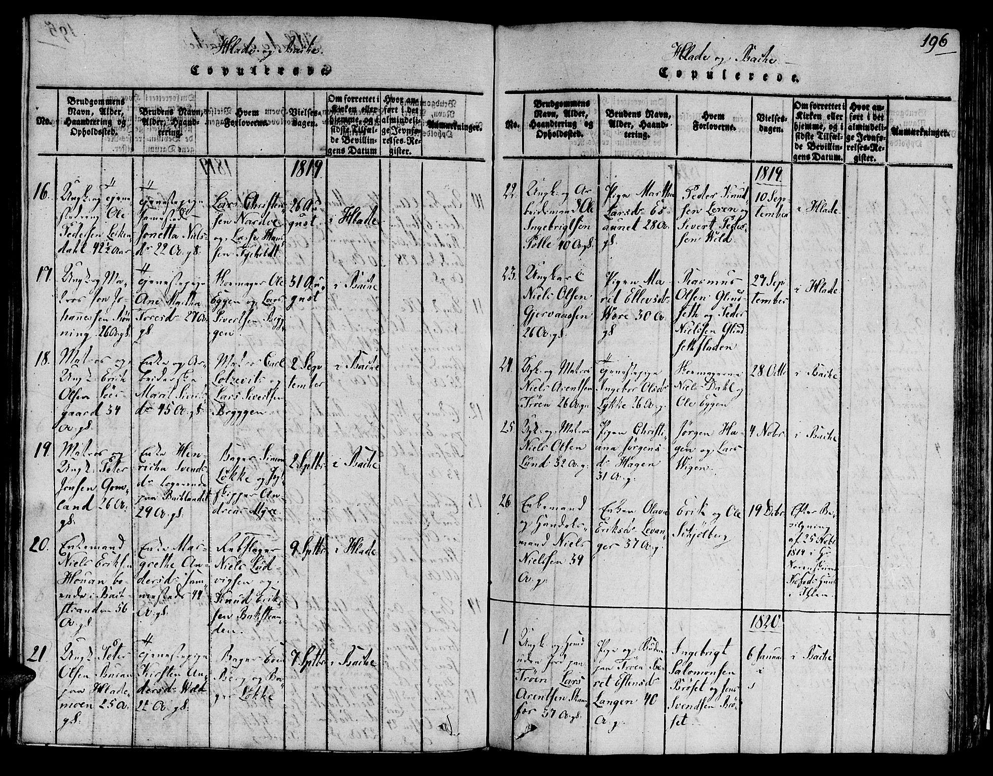 SAT, Ministerialprotokoller, klokkerbøker og fødselsregistre - Sør-Trøndelag, 606/L0283: Ministerialbok nr. 606A03 /1, 1818-1823, s. 196