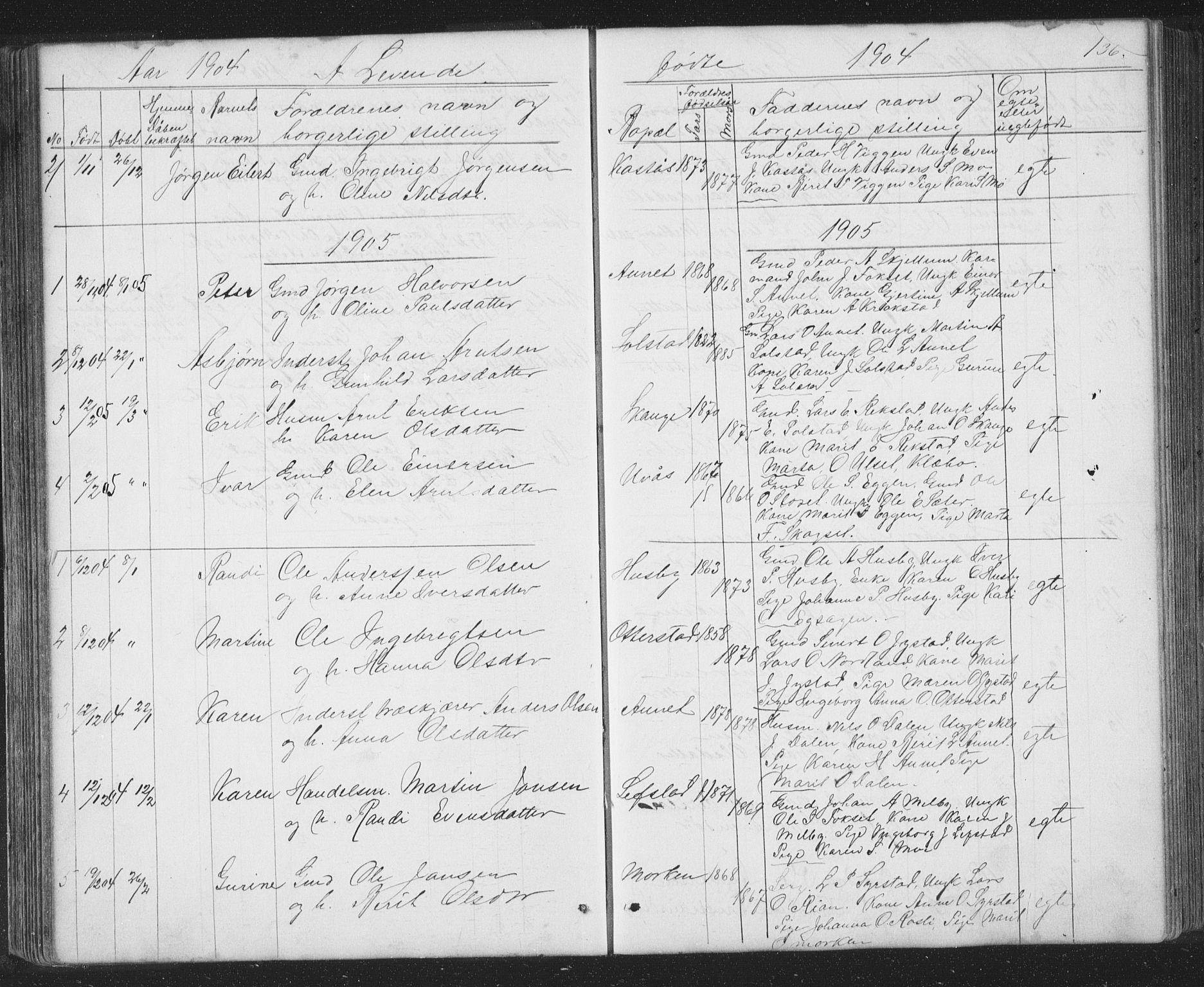 SAT, Ministerialprotokoller, klokkerbøker og fødselsregistre - Sør-Trøndelag, 667/L0798: Klokkerbok nr. 667C03, 1867-1929, s. 136