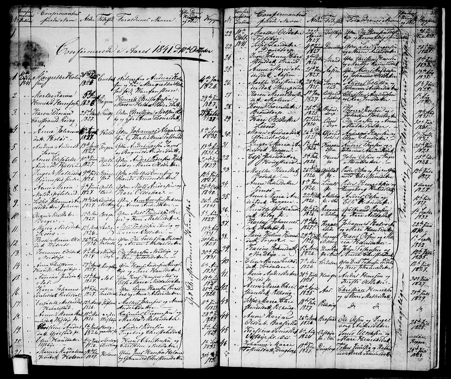 SAO, Rakkestad prestekontor Kirkebøker, F/Fa/L0007: Ministerialbok nr. I 7, 1825-1841, s. 370