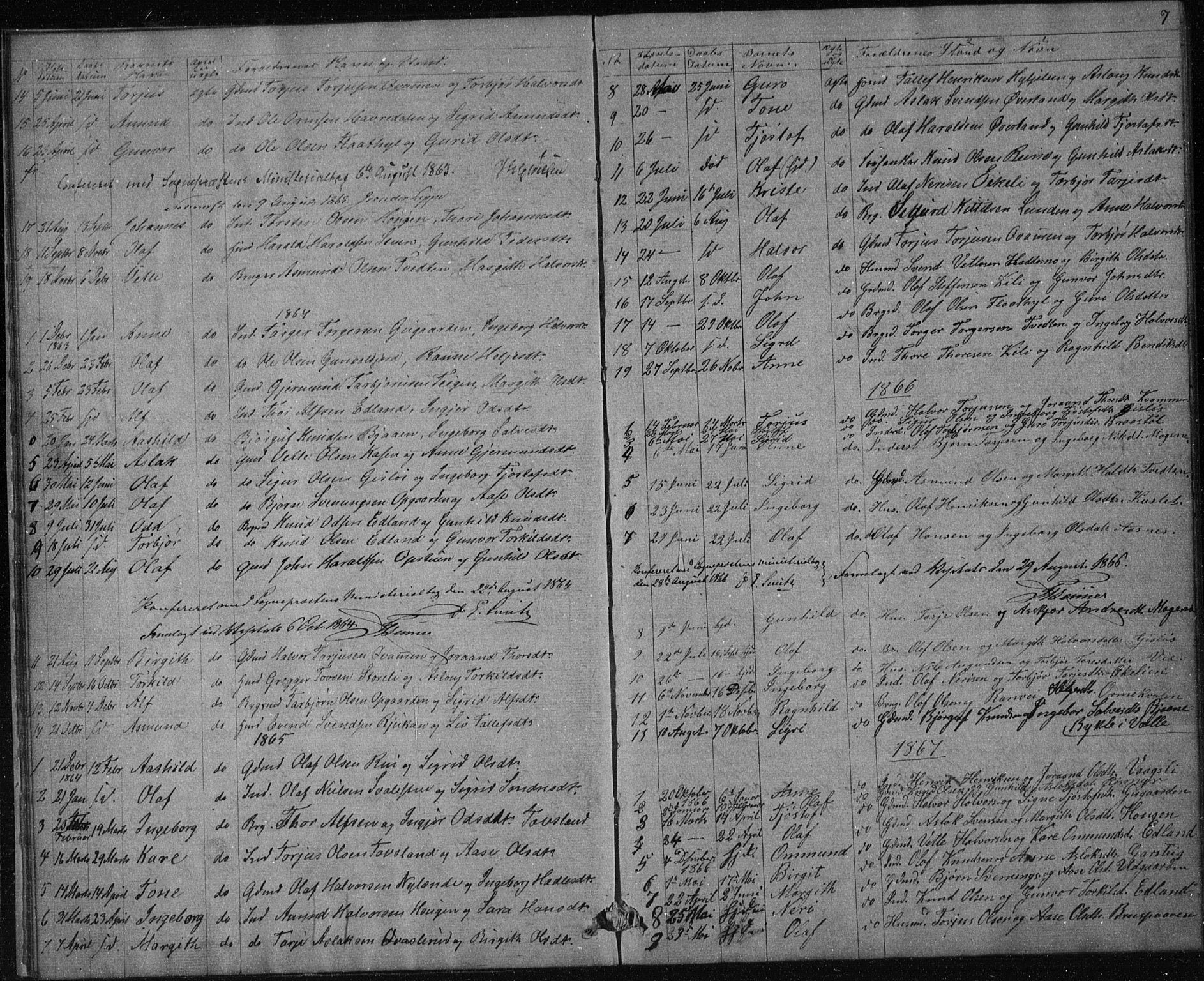 SAKO, Vinje kirkebøker, G/Gc/L0001: Klokkerbok nr. III 1, 1850-1893, s. 7