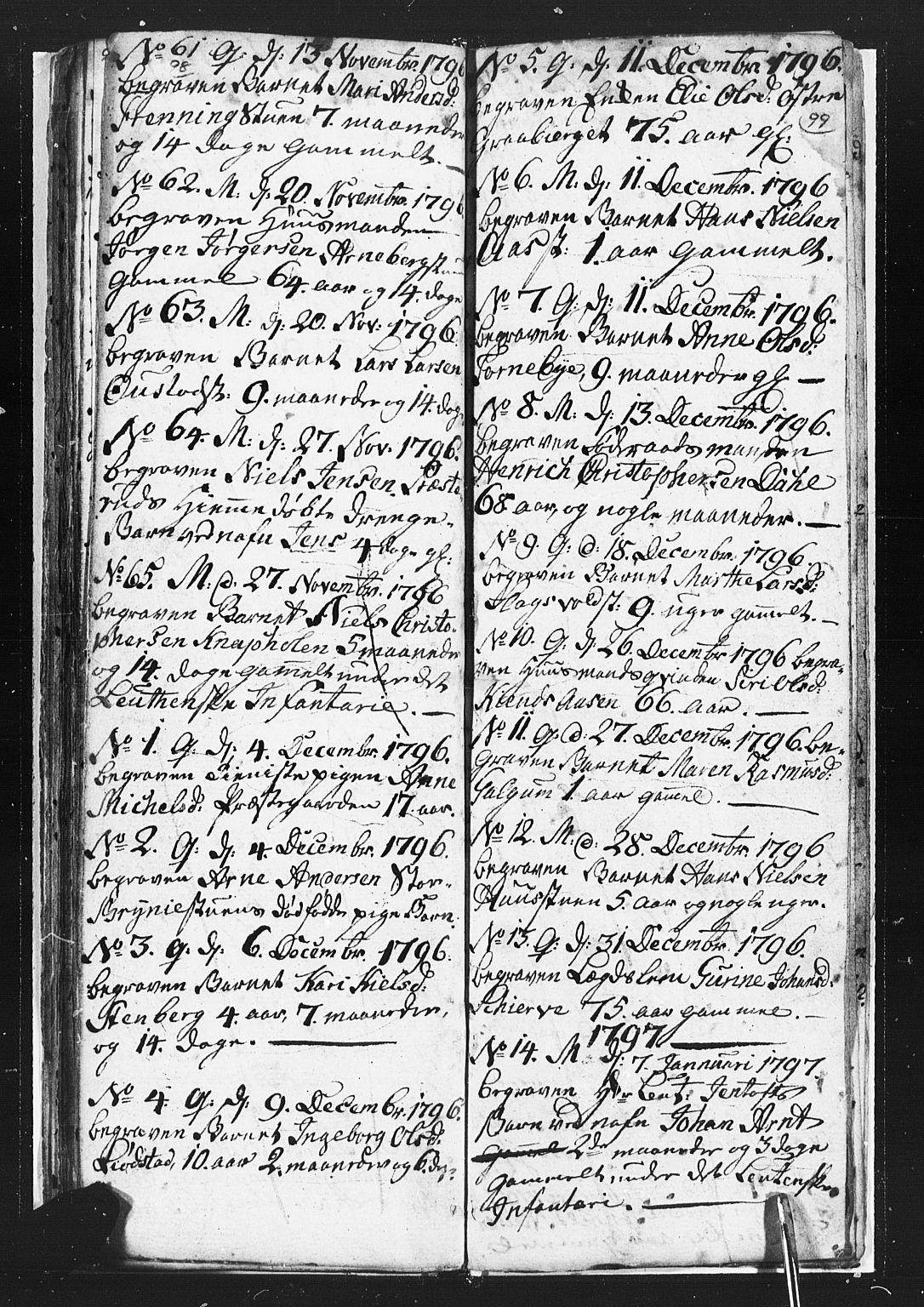 SAH, Romedal prestekontor, L/L0002: Klokkerbok nr. 2, 1795-1800, s. 98-99