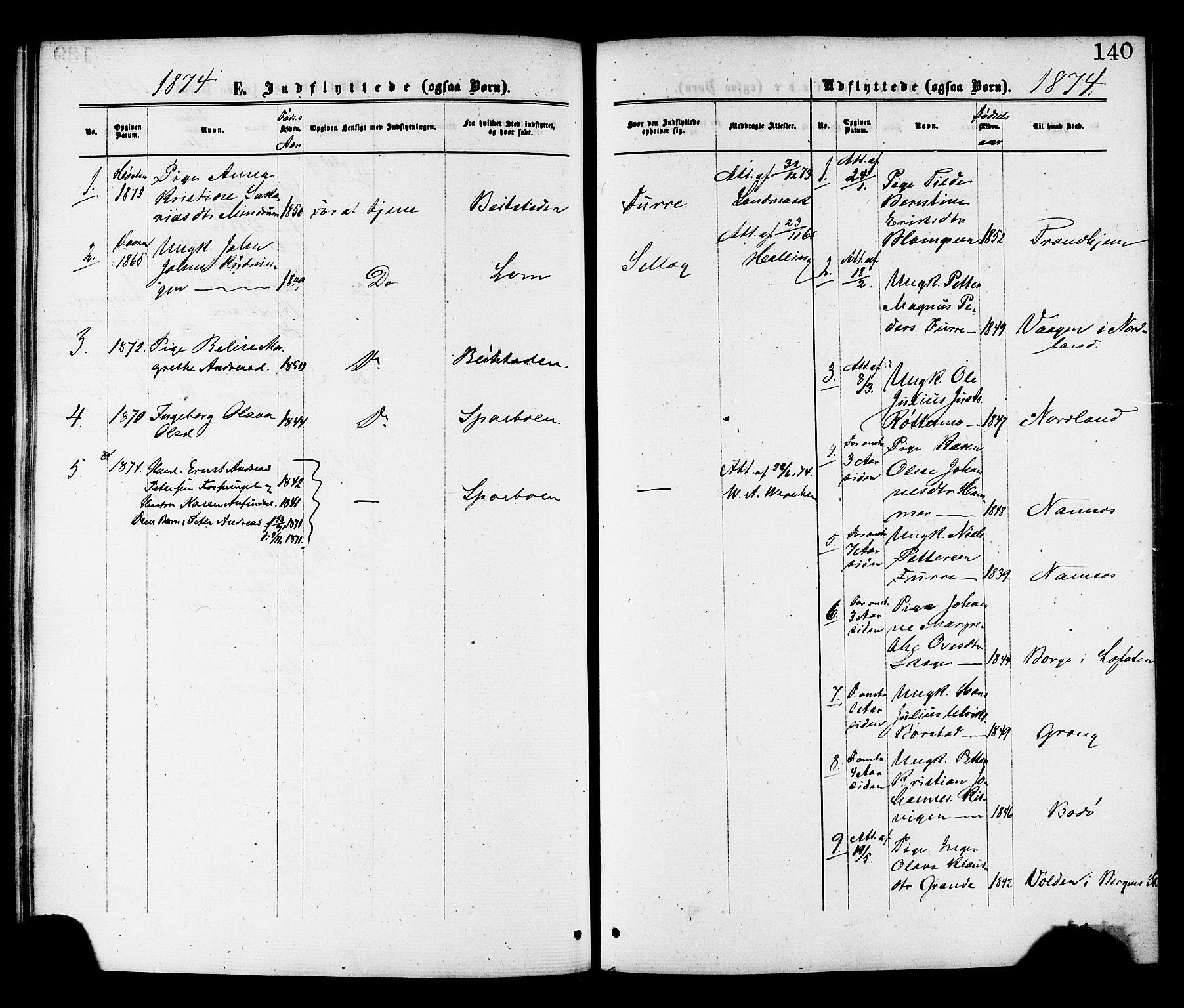 SAT, Ministerialprotokoller, klokkerbøker og fødselsregistre - Nord-Trøndelag, 764/L0554: Ministerialbok nr. 764A09, 1867-1880, s. 140