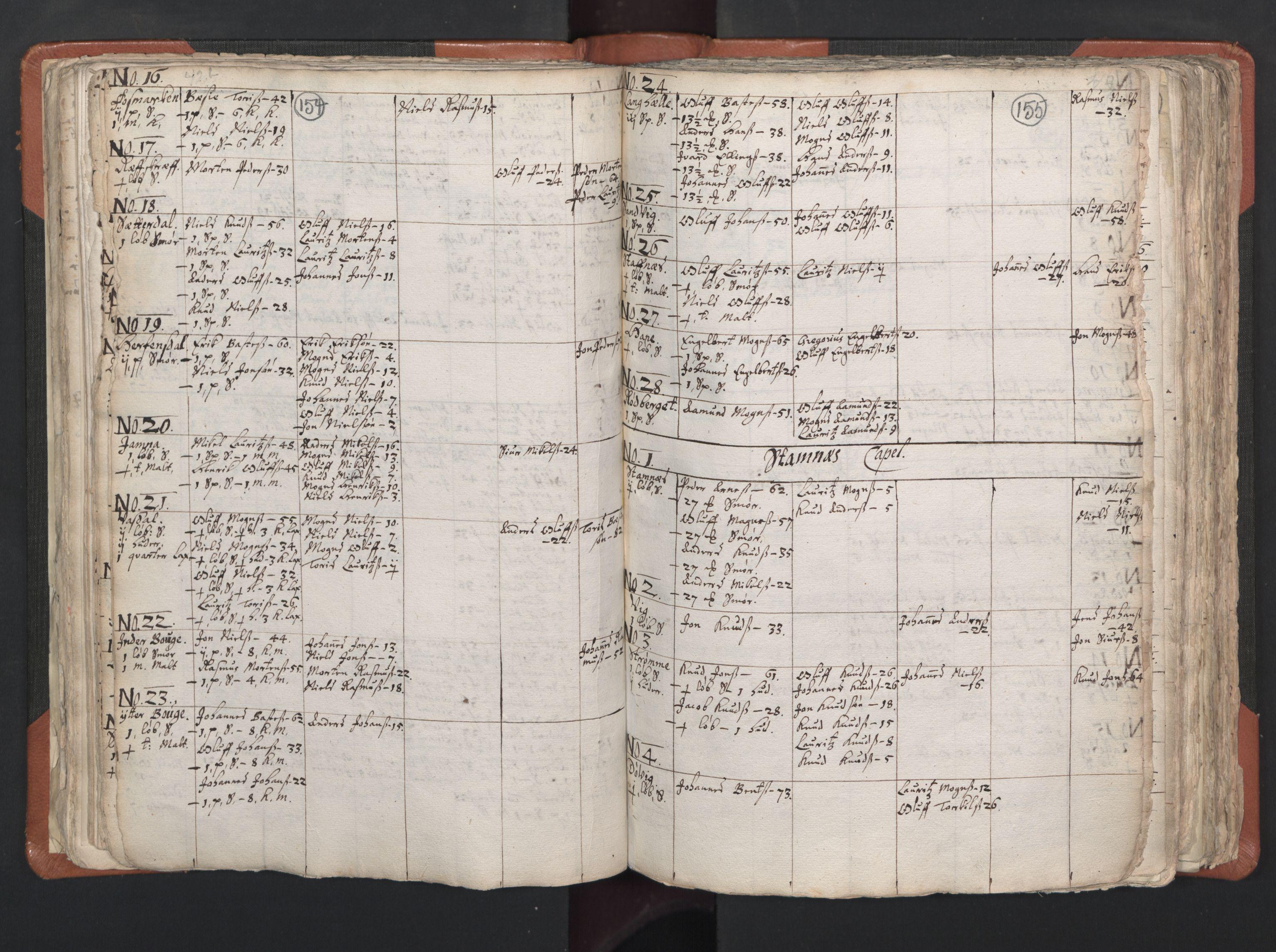RA, Sogneprestenes manntall 1664-1666, nr. 22: Nordhordland prosti, 1664-1666, s. 154-155