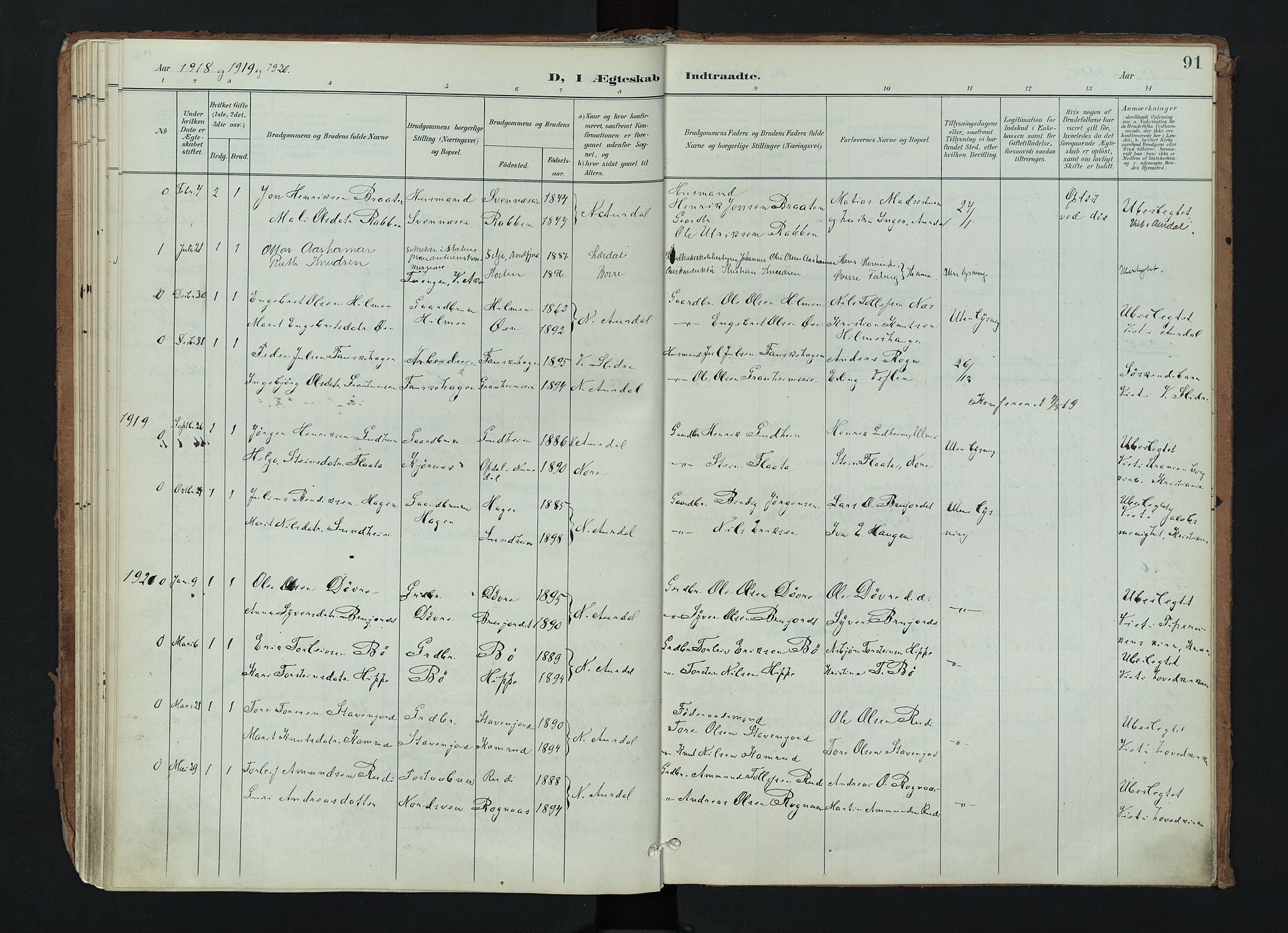 SAH, Nord-Aurdal prestekontor, Ministerialbok nr. 17, 1897-1926, s. 91