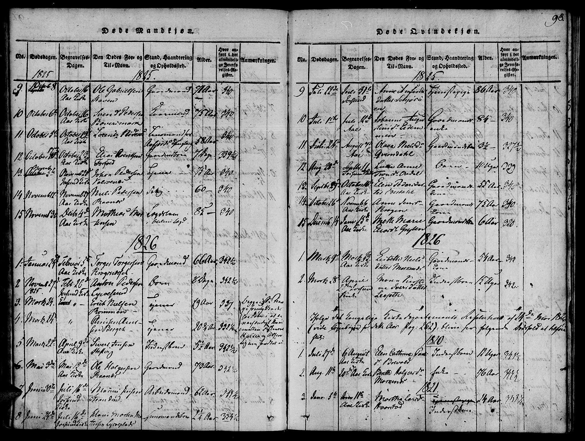 SAT, Ministerialprotokoller, klokkerbøker og fødselsregistre - Sør-Trøndelag, 655/L0675: Ministerialbok nr. 655A04, 1818-1830, s. 98