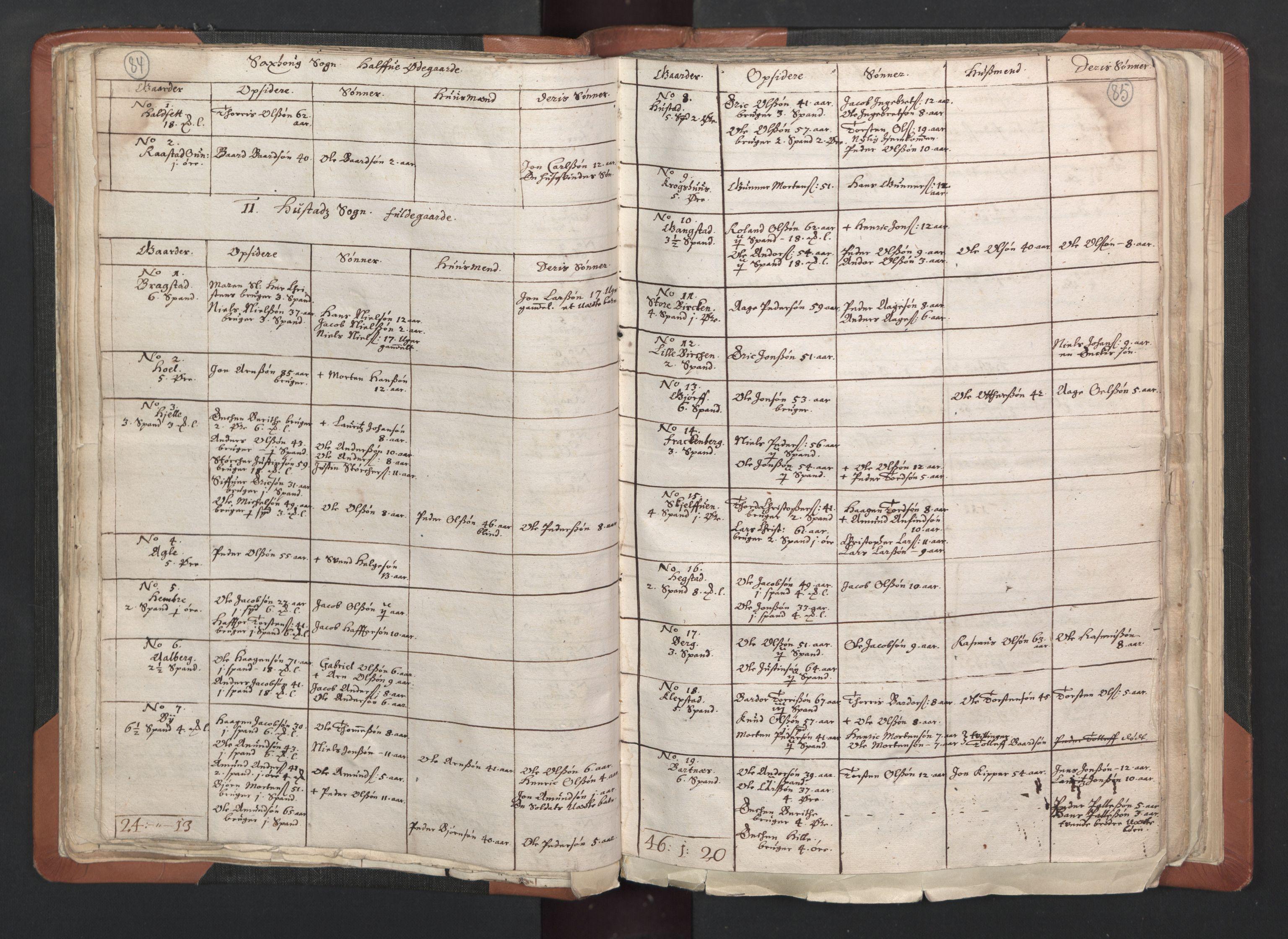 RA, Sogneprestenes manntall 1664-1666, nr. 33: Innherad prosti, 1664-1666, s. 84-85