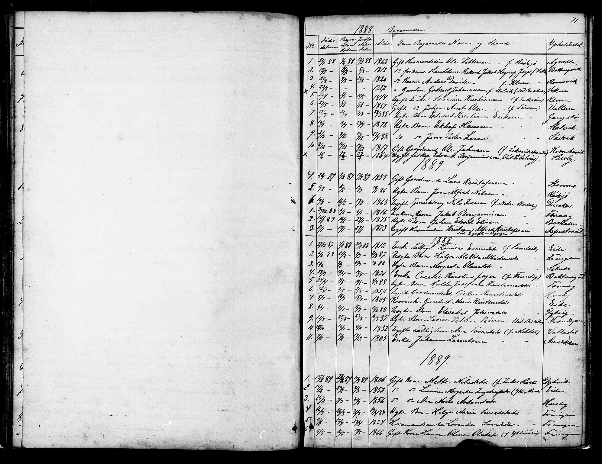 SAT, Ministerialprotokoller, klokkerbøker og fødselsregistre - Sør-Trøndelag, 653/L0657: Klokkerbok nr. 653C01, 1866-1893, s. 71