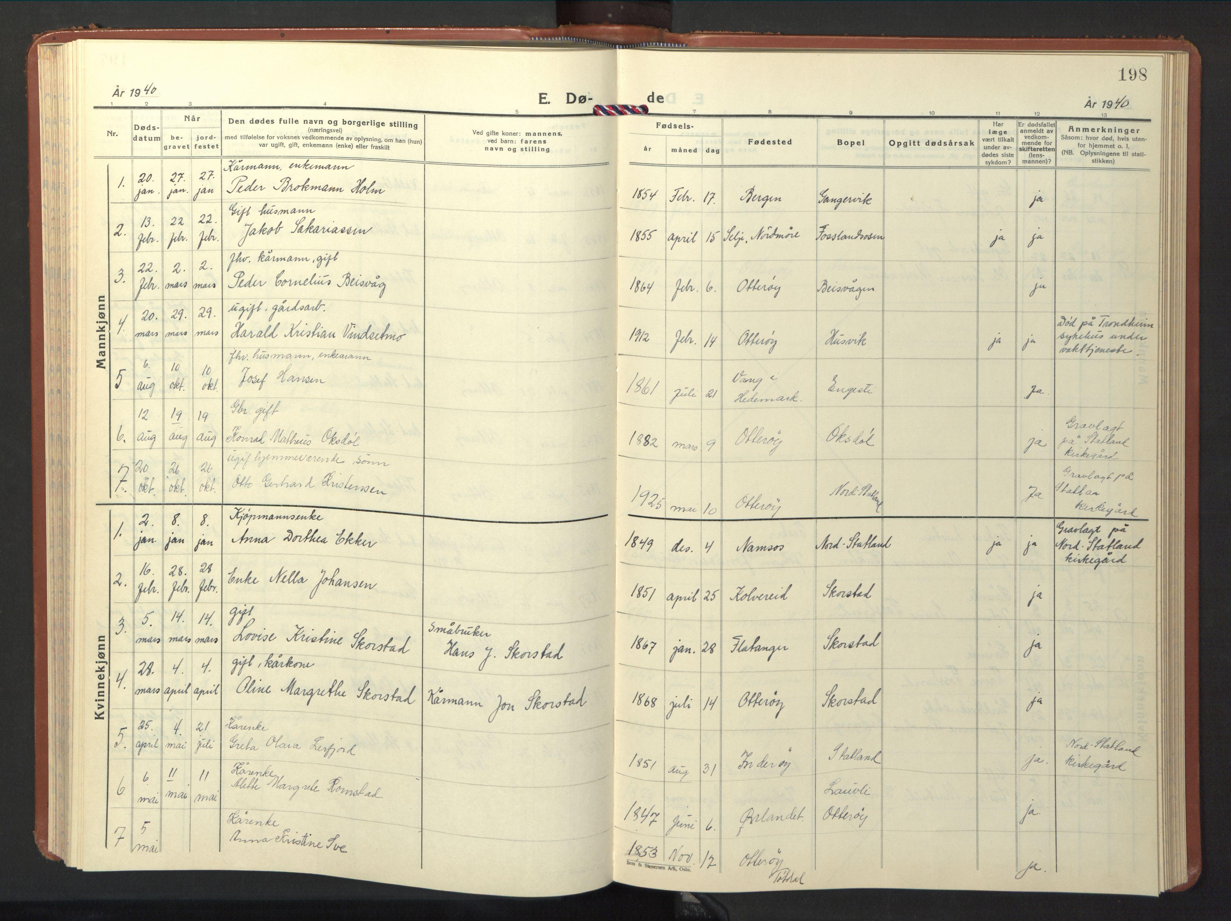 SAT, Ministerialprotokoller, klokkerbøker og fødselsregistre - Nord-Trøndelag, 774/L0631: Klokkerbok nr. 774C02, 1934-1950, s. 198