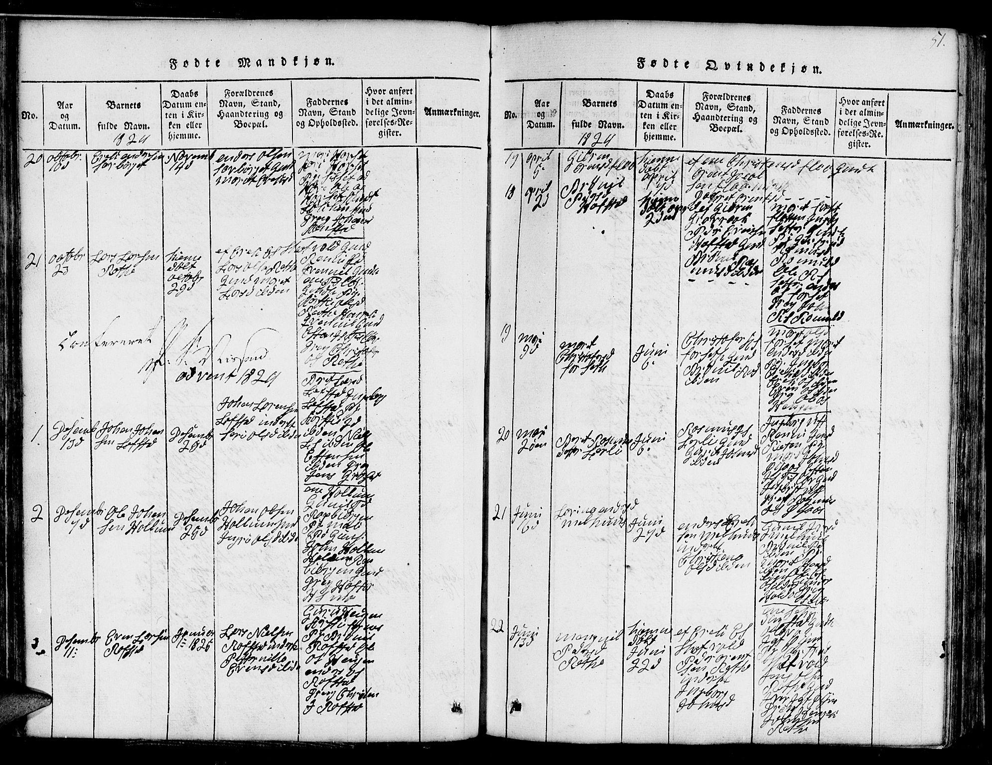 SAT, Ministerialprotokoller, klokkerbøker og fødselsregistre - Sør-Trøndelag, 691/L1092: Klokkerbok nr. 691C03, 1816-1852, s. 51