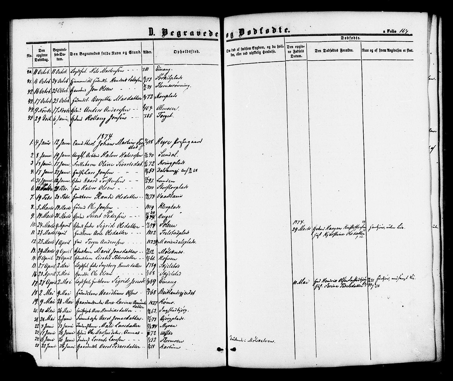 SAT, Ministerialprotokoller, klokkerbøker og fødselsregistre - Nord-Trøndelag, 703/L0029: Ministerialbok nr. 703A02, 1863-1879, s. 164