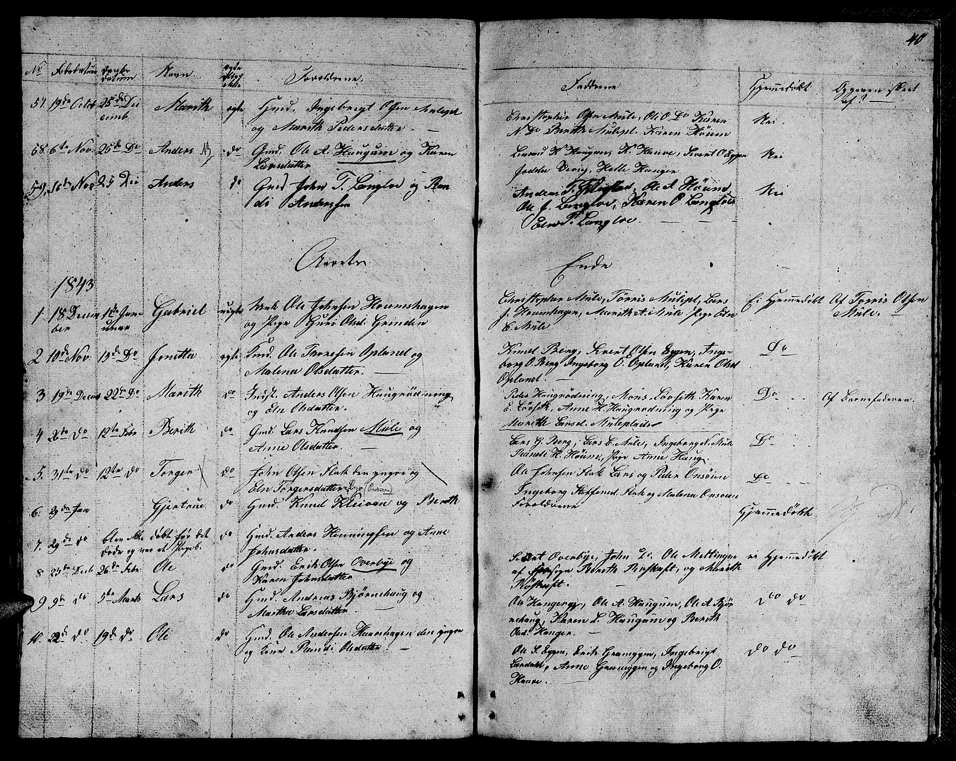 SAT, Ministerialprotokoller, klokkerbøker og fødselsregistre - Sør-Trøndelag, 612/L0386: Klokkerbok nr. 612C02, 1834-1845, s. 40