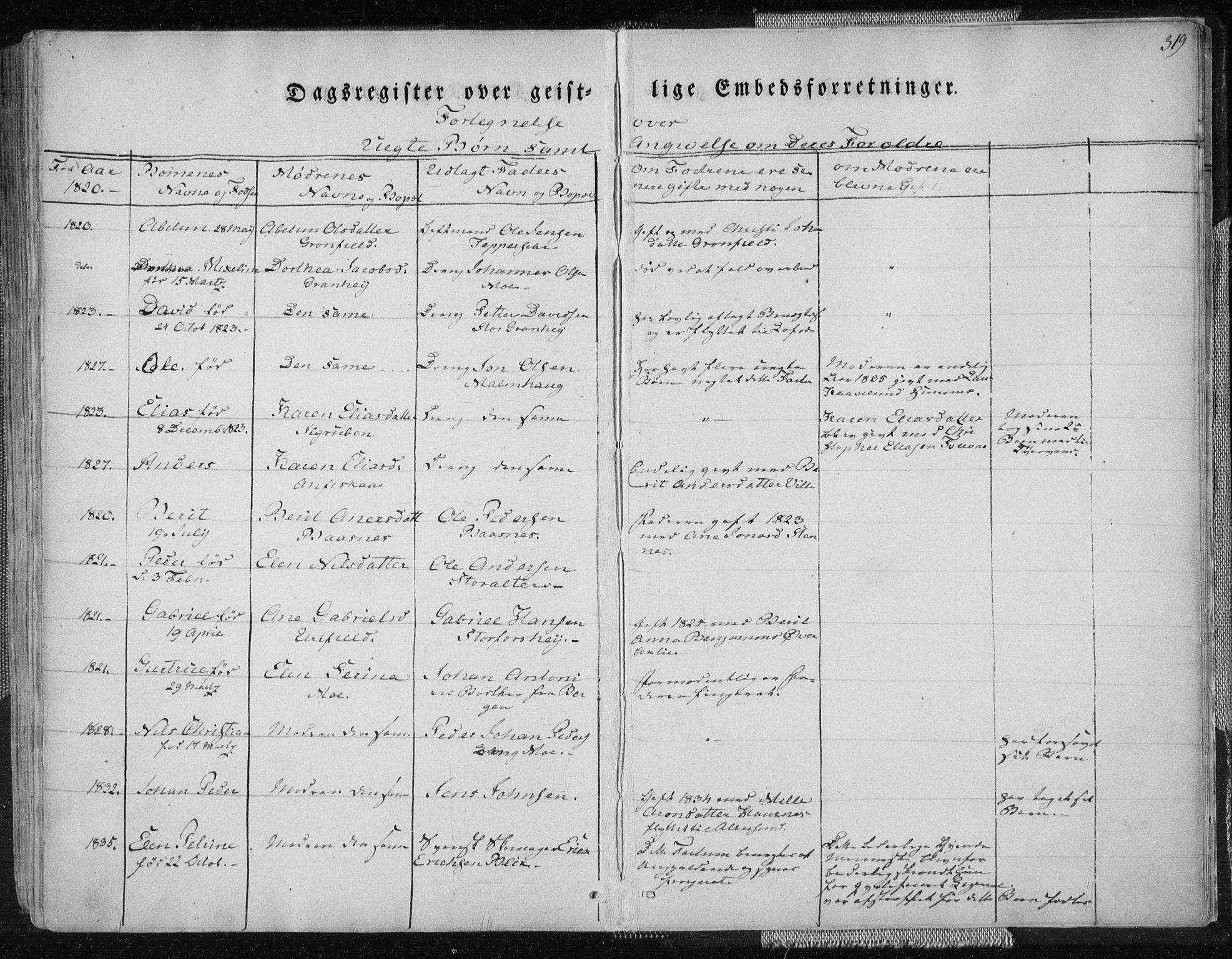 SAT, Ministerialprotokoller, klokkerbøker og fødselsregistre - Nordland, 827/L0390: Ministerialbok nr. 827A02, 1826-1841, s. 319