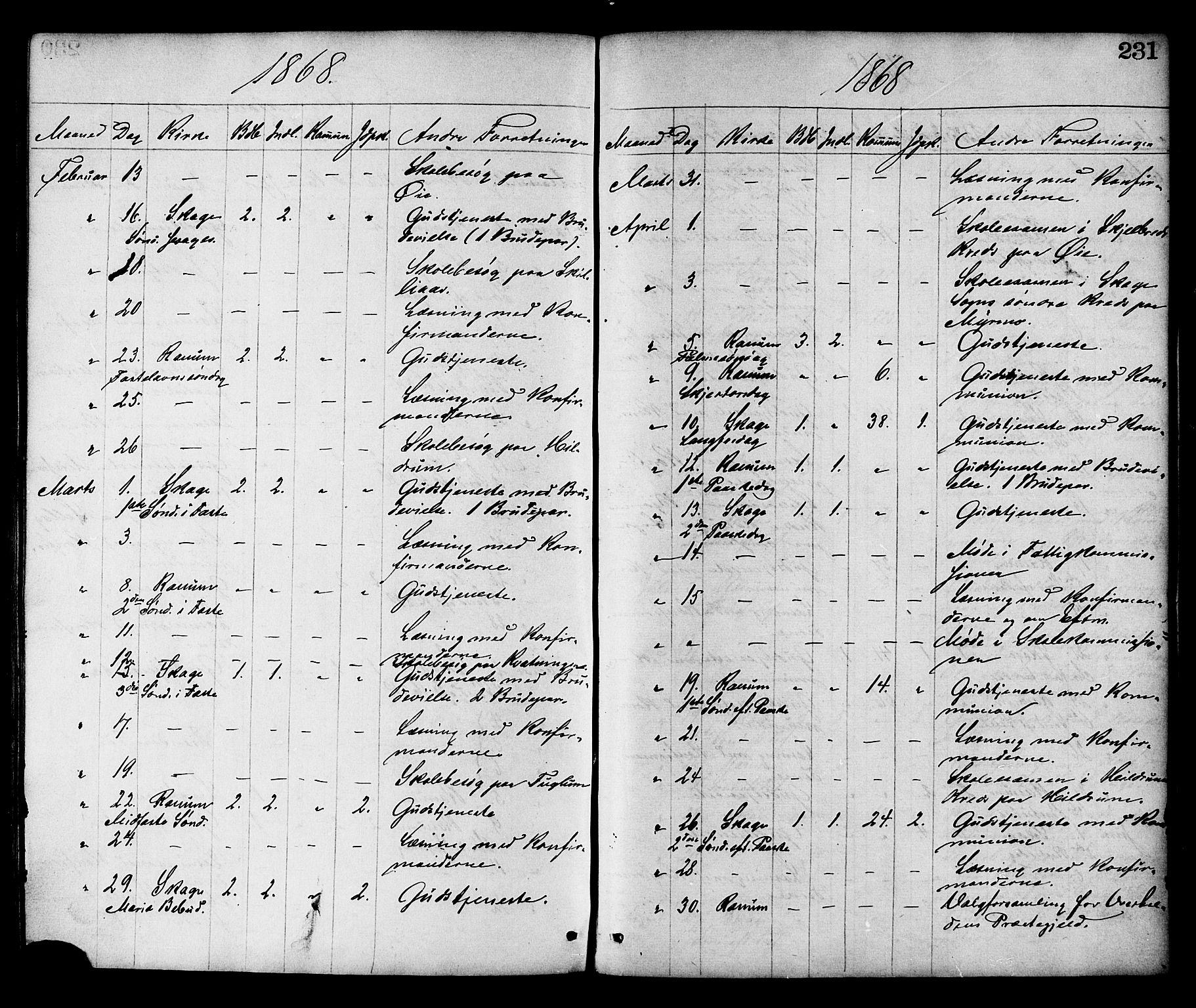 SAT, Ministerialprotokoller, klokkerbøker og fødselsregistre - Nord-Trøndelag, 764/L0554: Ministerialbok nr. 764A09, 1867-1880, s. 231