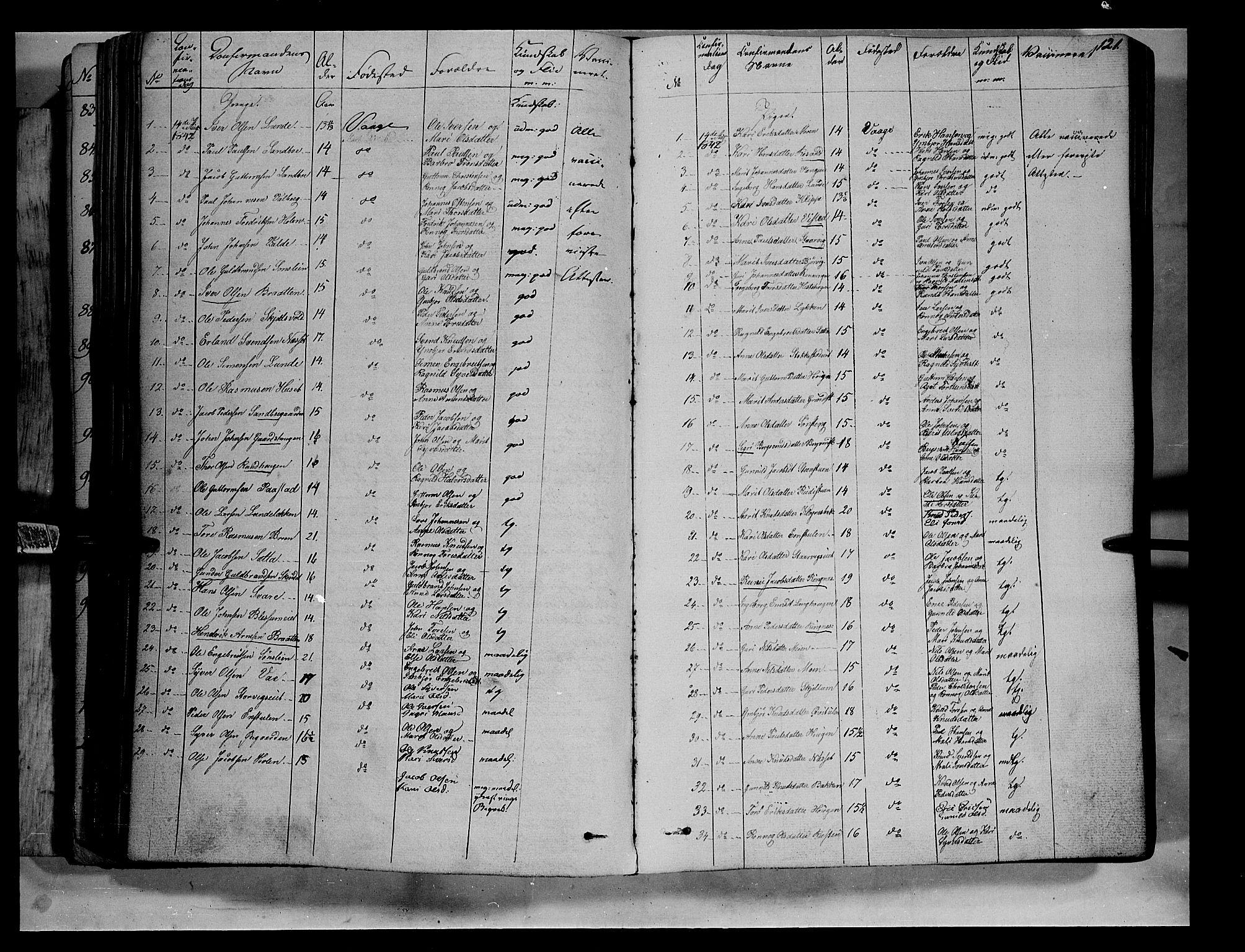 SAH, Vågå prestekontor, Ministerialbok nr. 5 /1, 1842-1856, s. 121