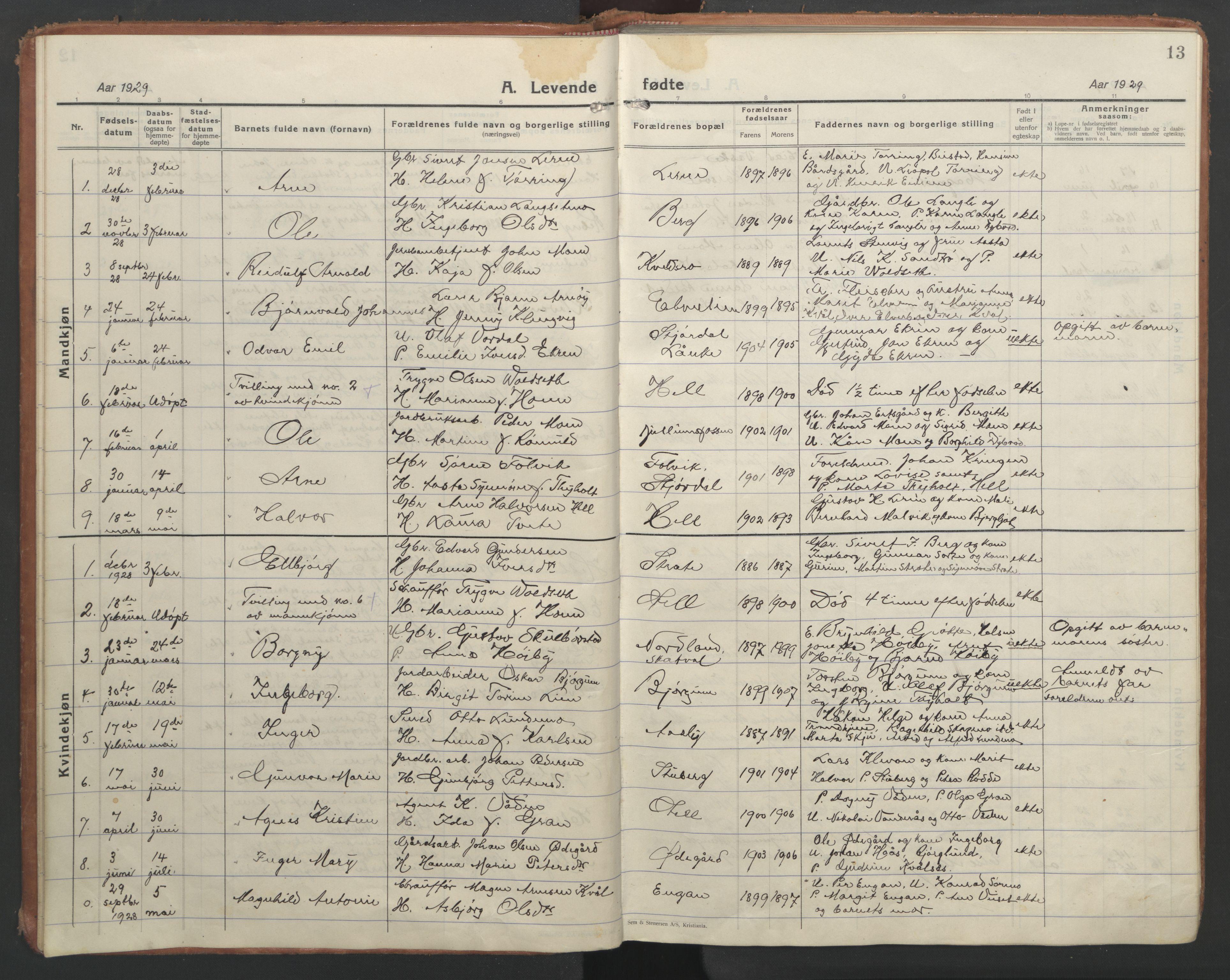 SAT, Ministerialprotokoller, klokkerbøker og fødselsregistre - Nord-Trøndelag, 710/L0097: Klokkerbok nr. 710C02, 1925-1955, s. 13