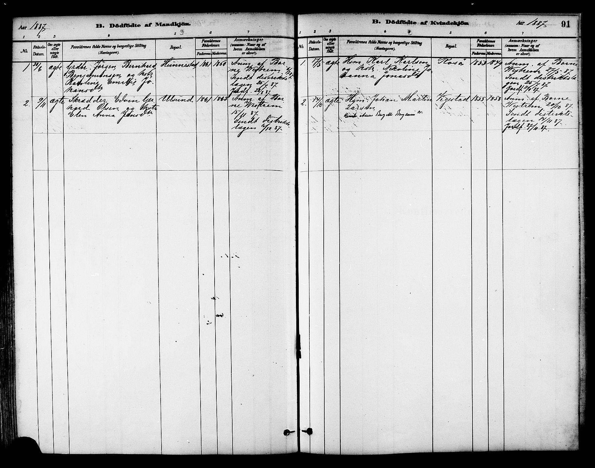 SAT, Ministerialprotokoller, klokkerbøker og fødselsregistre - Nord-Trøndelag, 786/L0686: Ministerialbok nr. 786A02, 1880-1887, s. 91