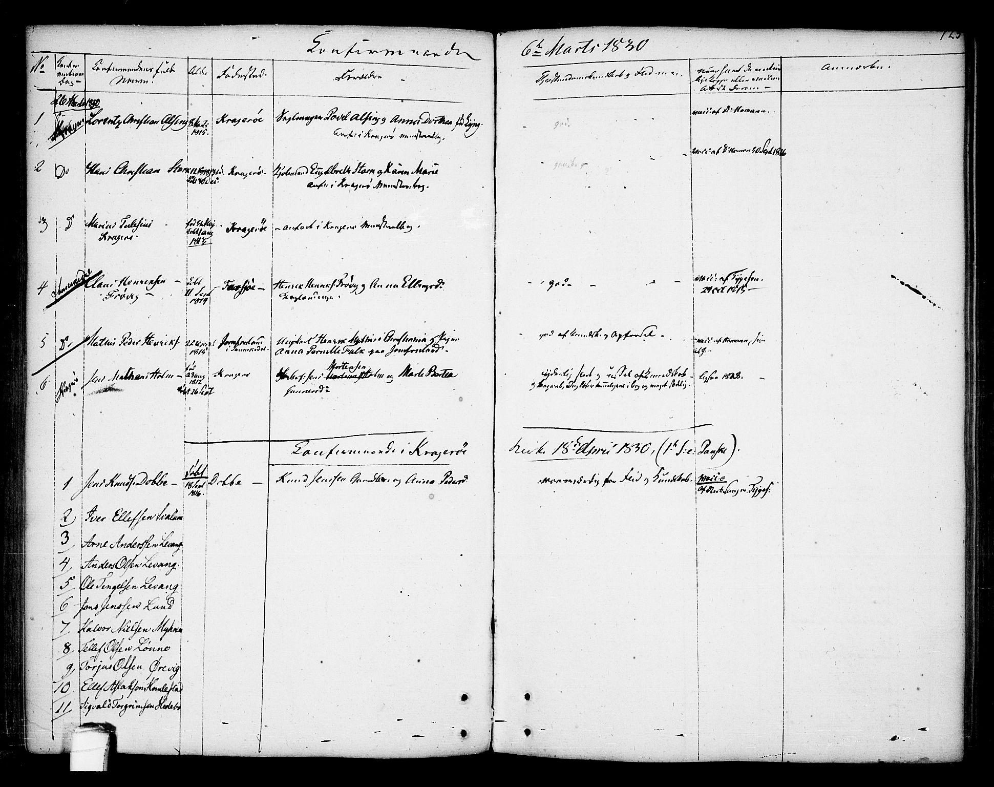 SAKO, Kragerø kirkebøker, F/Fa/L0002: Ministerialbok nr. 2, 1767-1802, s. 125
