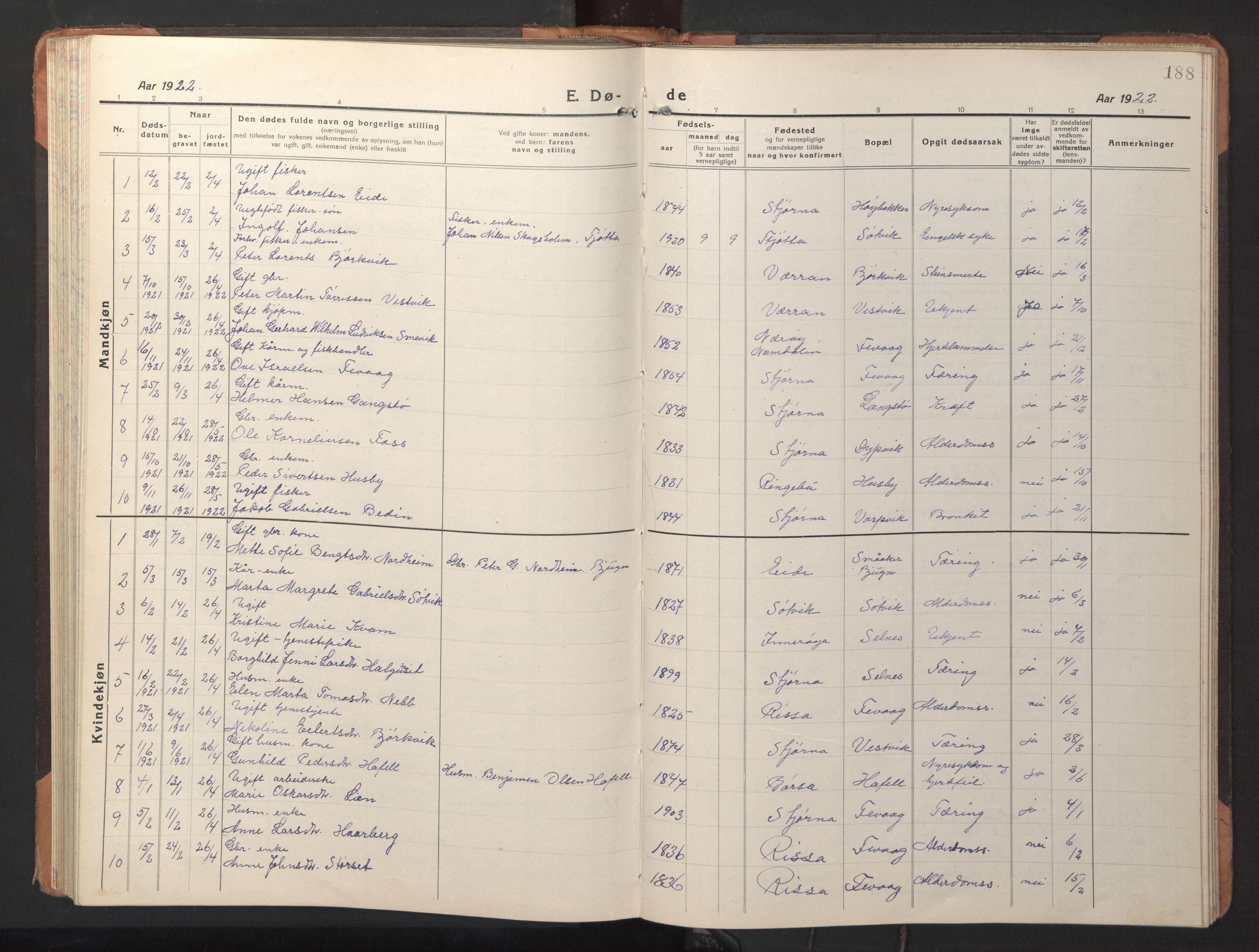 SAT, Ministerialprotokoller, klokkerbøker og fødselsregistre - Sør-Trøndelag, 653/L0658: Klokkerbok nr. 653C02, 1919-1947, s. 188