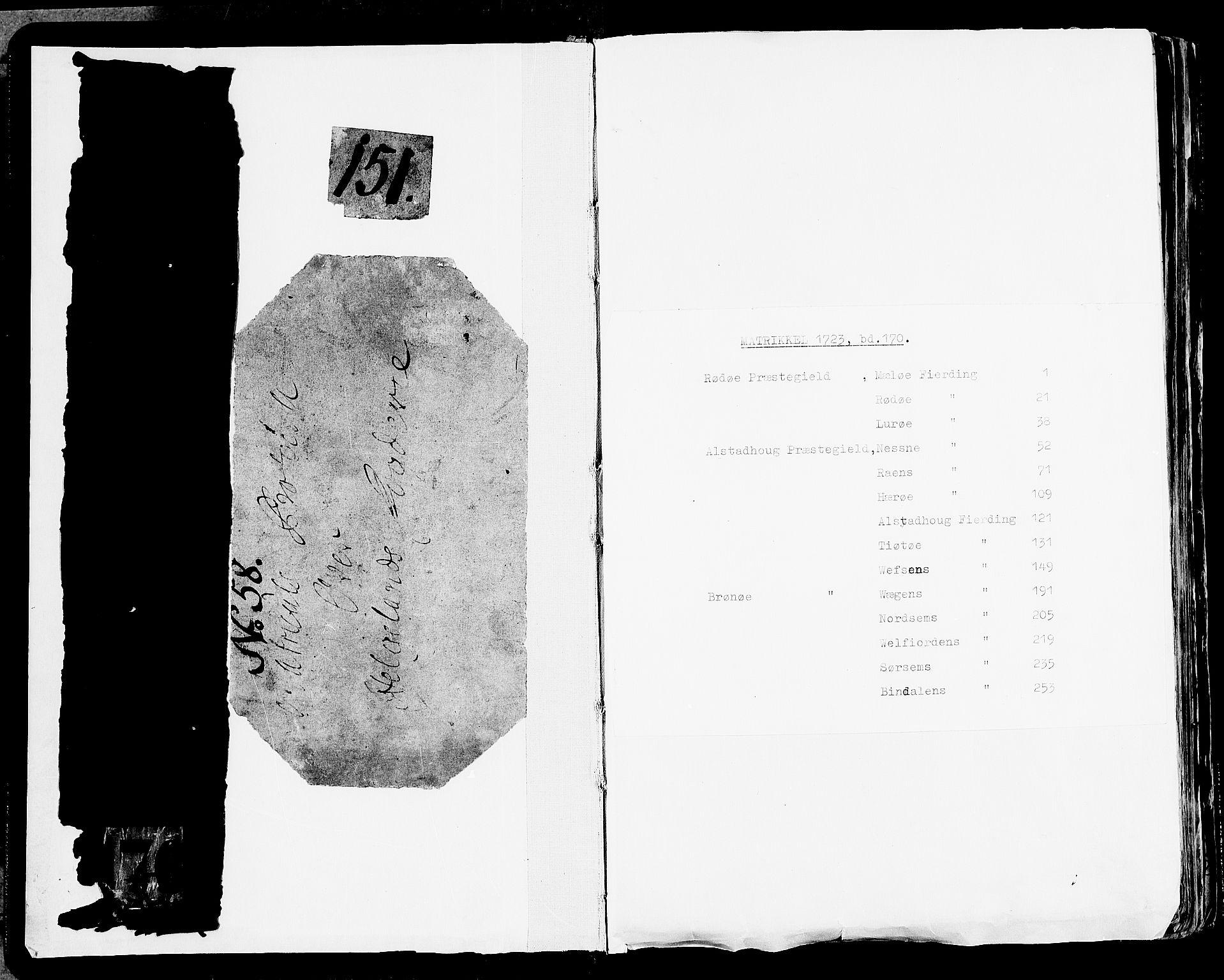 RA, Rentekammeret inntil 1814, Realistisk ordnet avdeling, N/Nb/Nbf/L0170: Helgeland eksaminasjonsprotokoll, 1723, s. upaginert