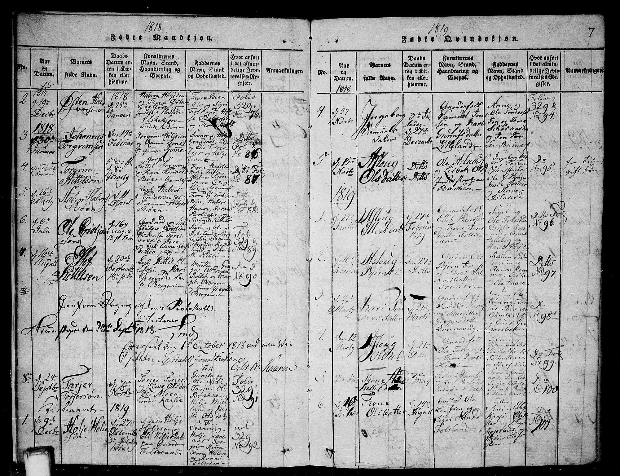 SAKO, Gransherad kirkebøker, G/Ga/L0001: Klokkerbok nr. I 1, 1815-1842, s. 7
