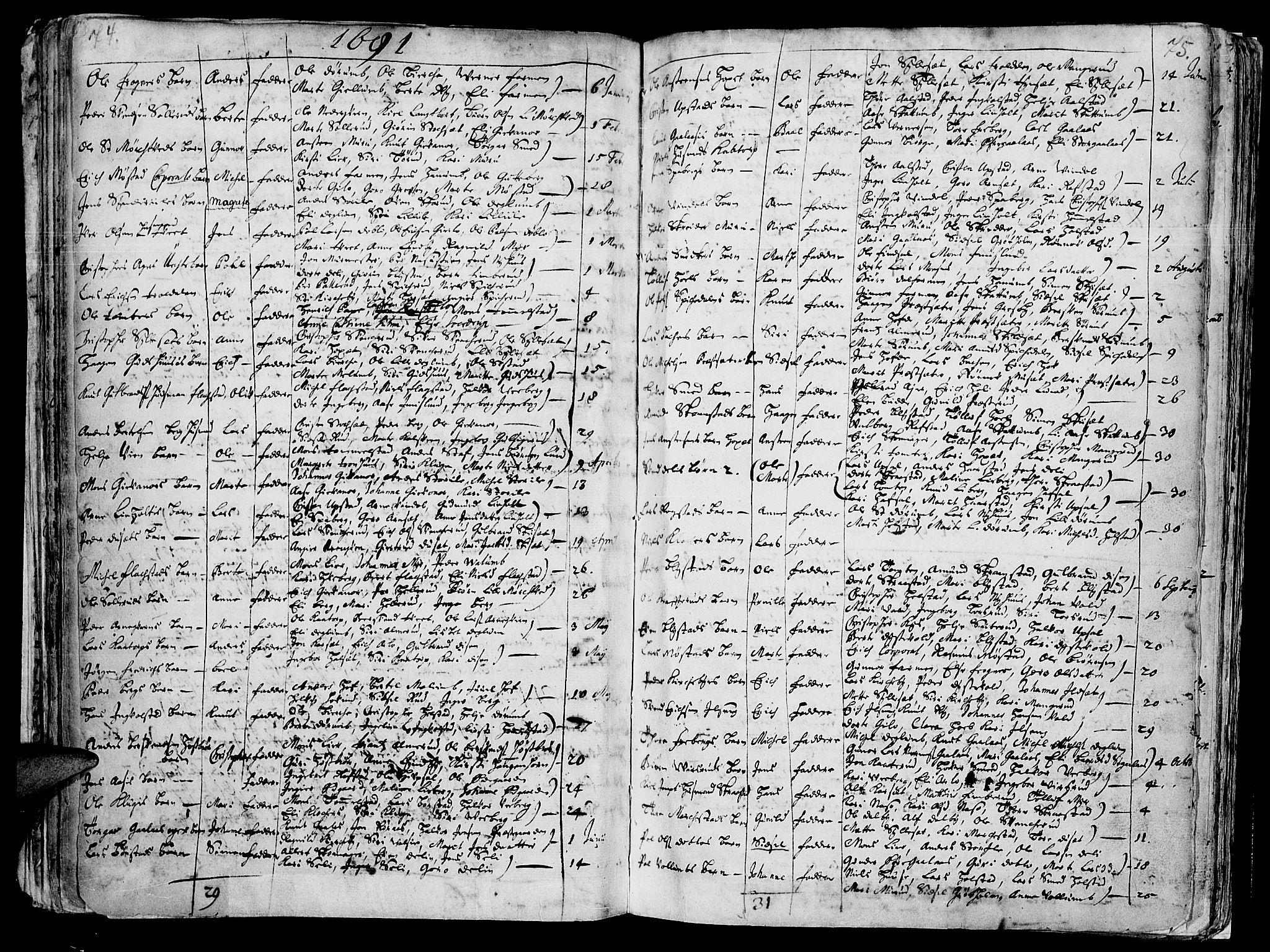 SAH, Vang prestekontor, Hedmark, H/Ha/Haa/L0001: Ministerialbok nr. 1, 1683-1713, s. 74-75