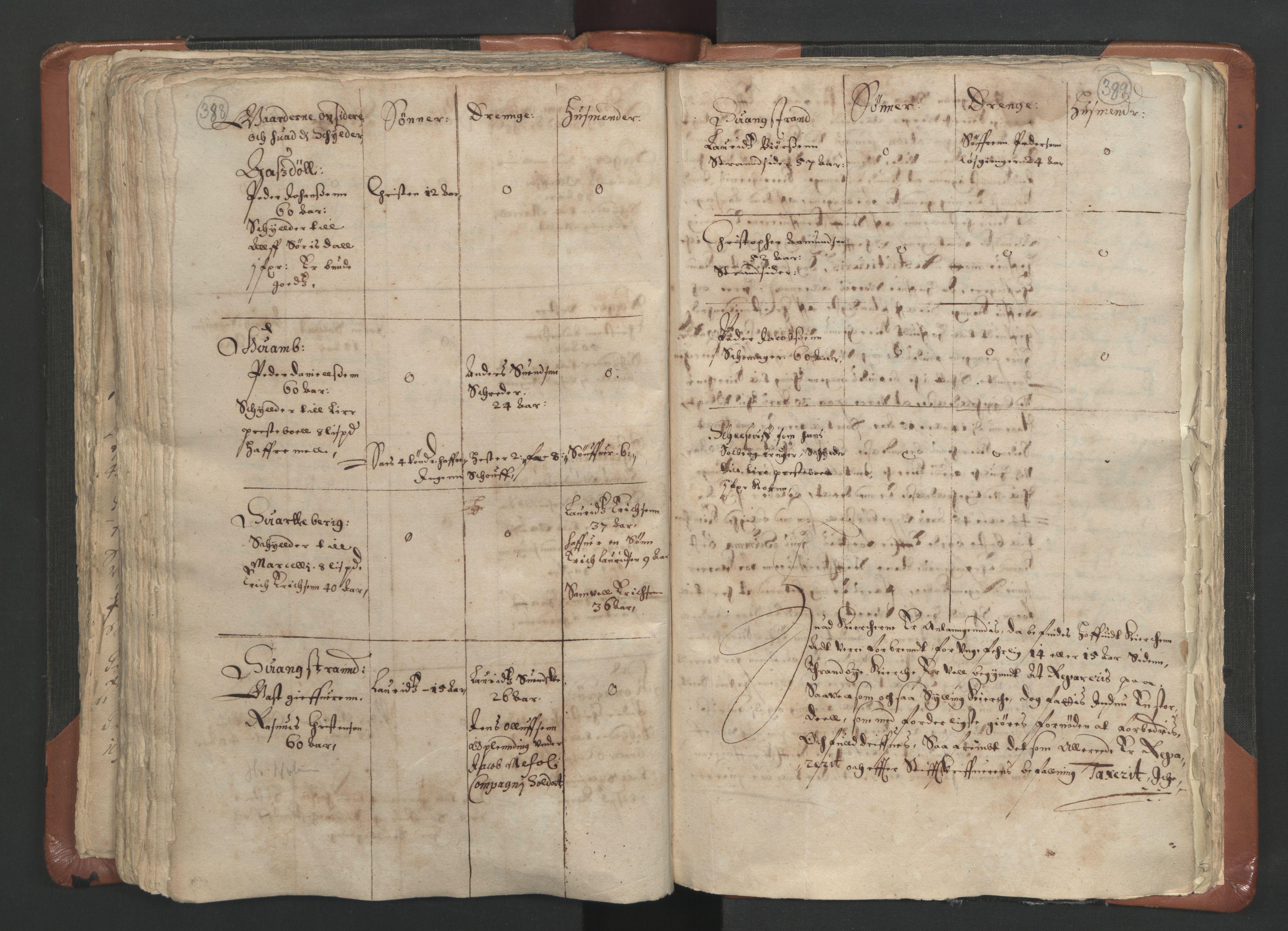 RA, Sogneprestenes manntall 1664-1666, nr. 9: Bragernes prosti, 1664-1666, s. 388-389