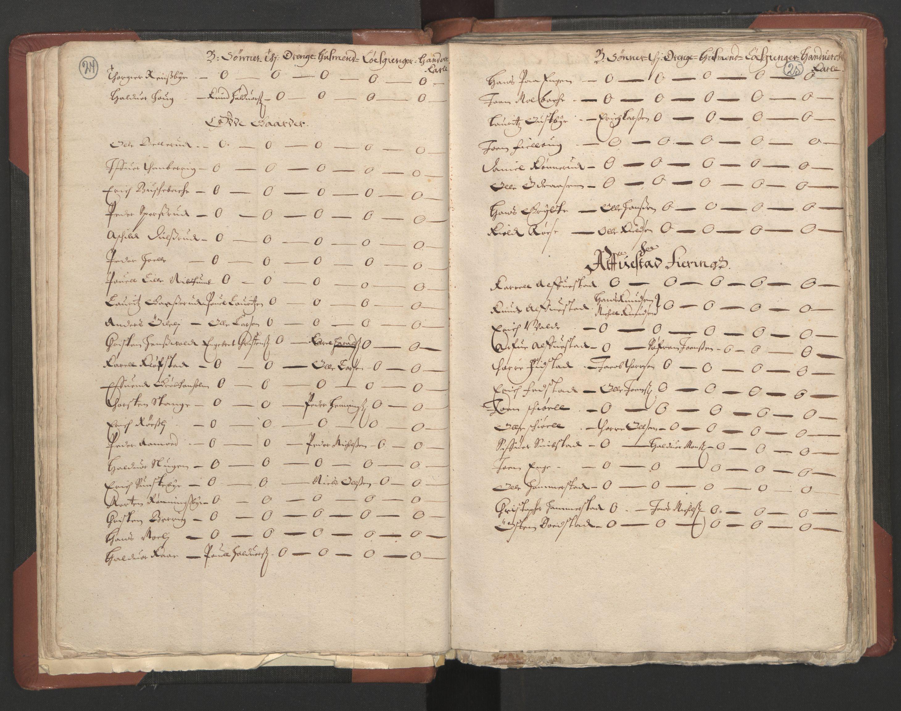 RA, Fogdenes og sorenskrivernes manntall 1664-1666, nr. 4: Hadeland og Valdres fogderi og Gudbrandsdal fogderi, 1664, s. 24-25