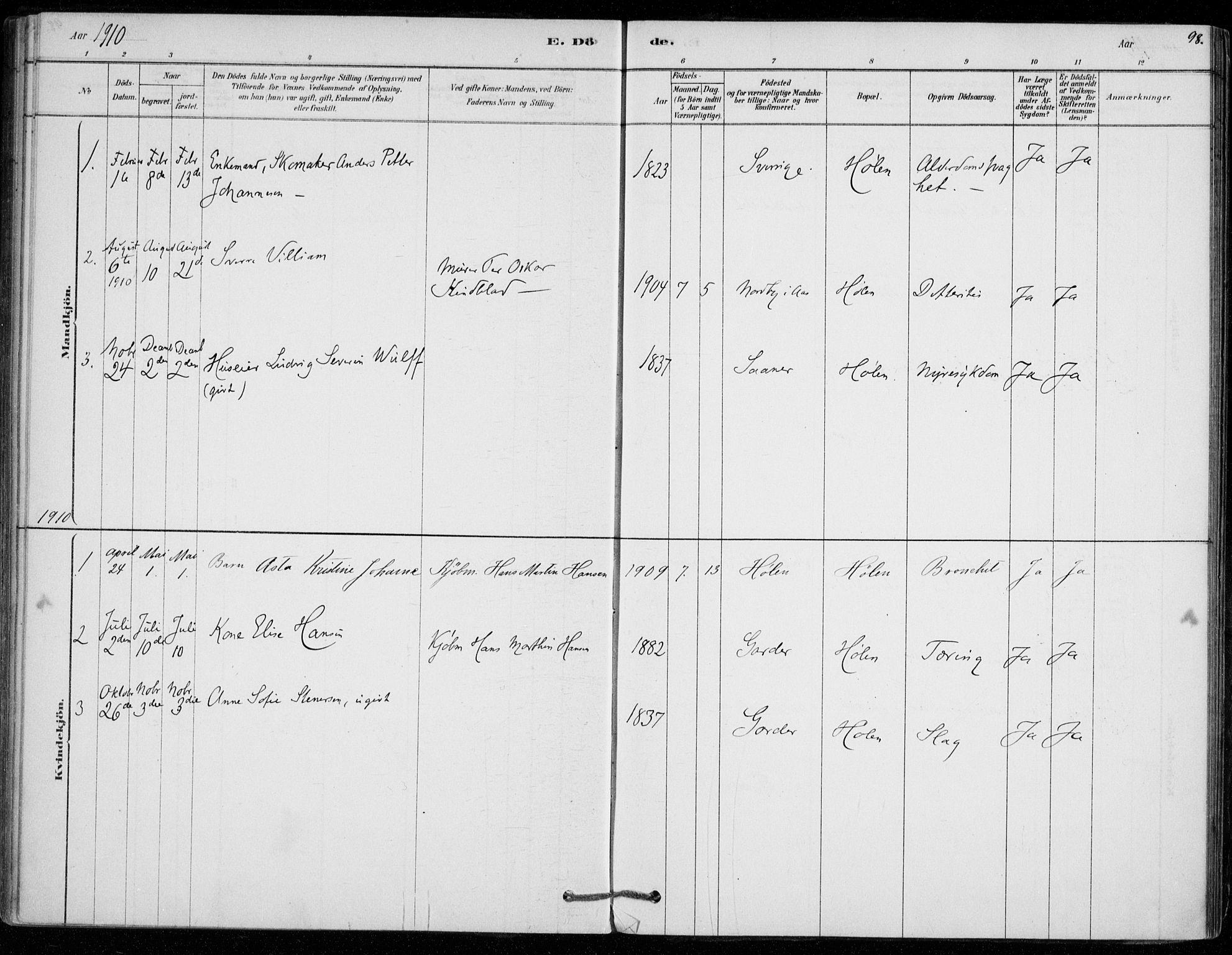 SAO, Vestby prestekontor Kirkebøker, F/Fe/L0001: Ministerialbok nr. V 1, 1878-1931, s. 98