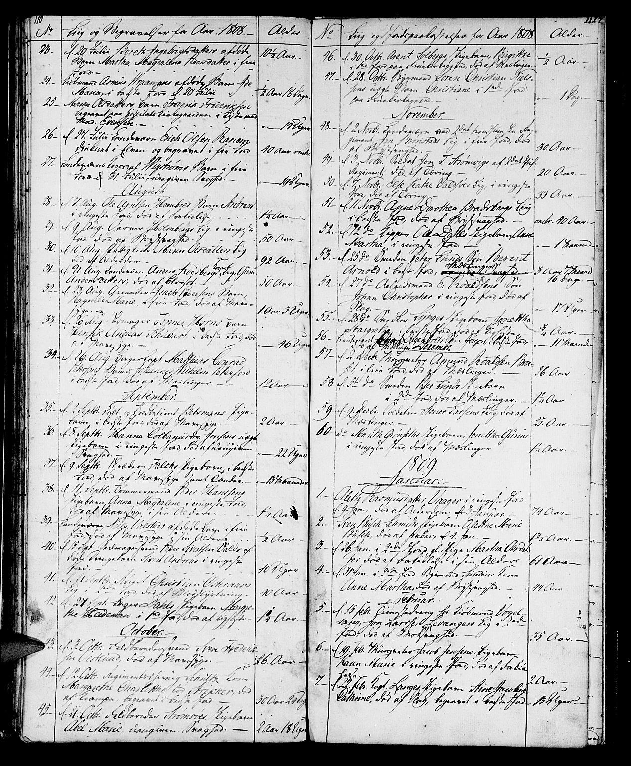 SAT, Ministerialprotokoller, klokkerbøker og fødselsregistre - Sør-Trøndelag, 602/L0134: Klokkerbok nr. 602C02, 1759-1812, s. 110-111