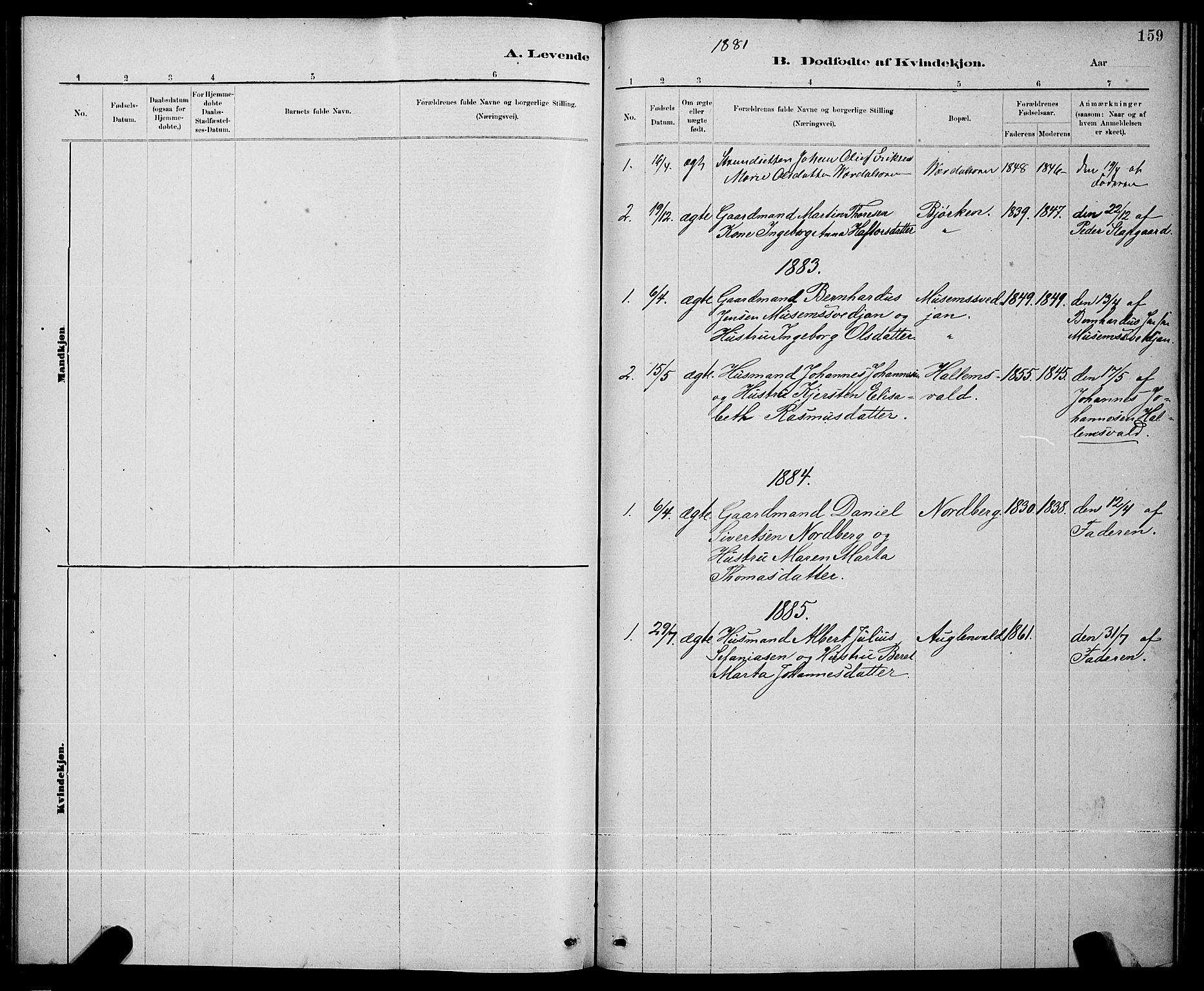 SAT, Ministerialprotokoller, klokkerbøker og fødselsregistre - Nord-Trøndelag, 723/L0256: Klokkerbok nr. 723C04, 1879-1890, s. 159