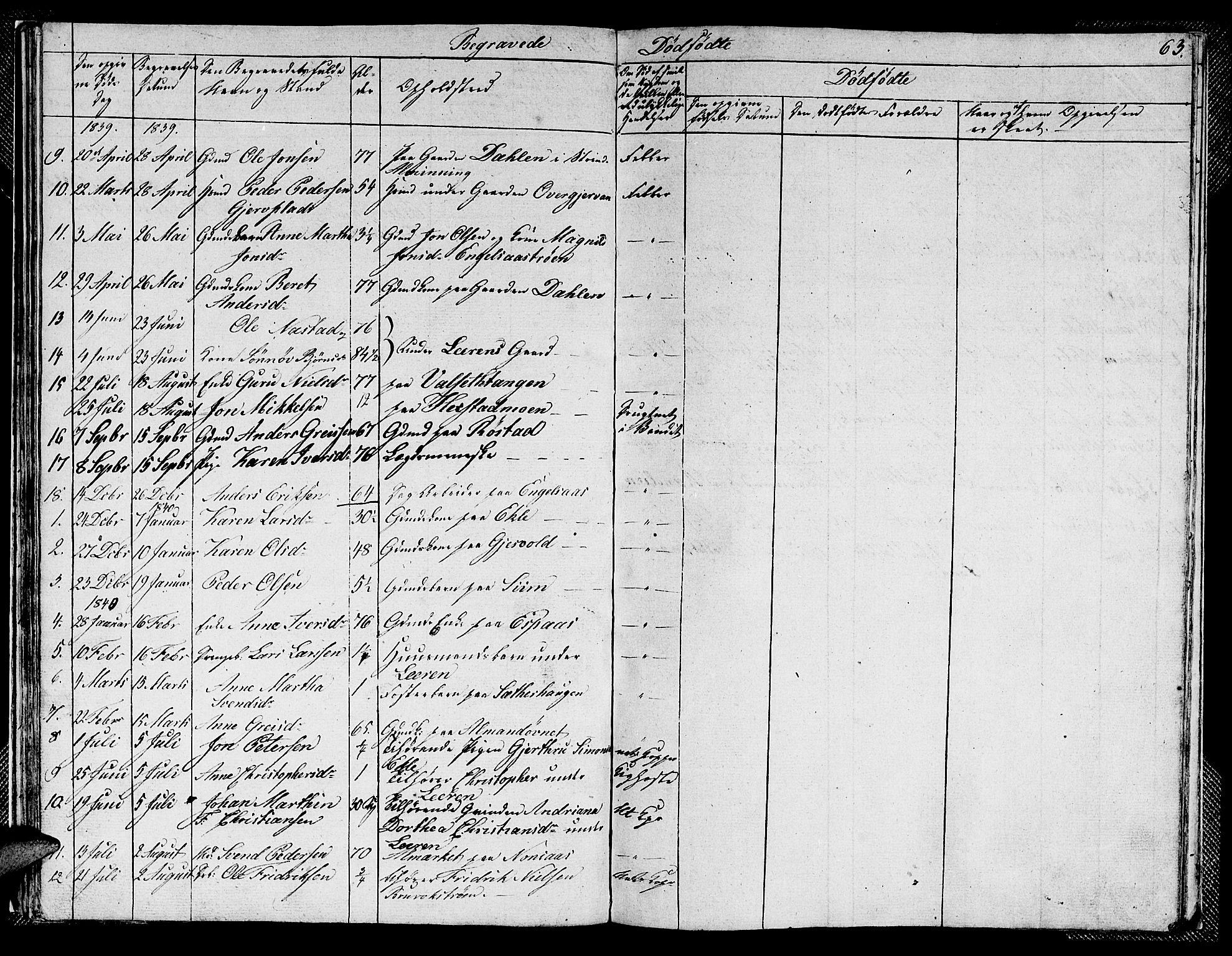 SAT, Ministerialprotokoller, klokkerbøker og fødselsregistre - Sør-Trøndelag, 608/L0338: Klokkerbok nr. 608C04, 1831-1843, s. 63