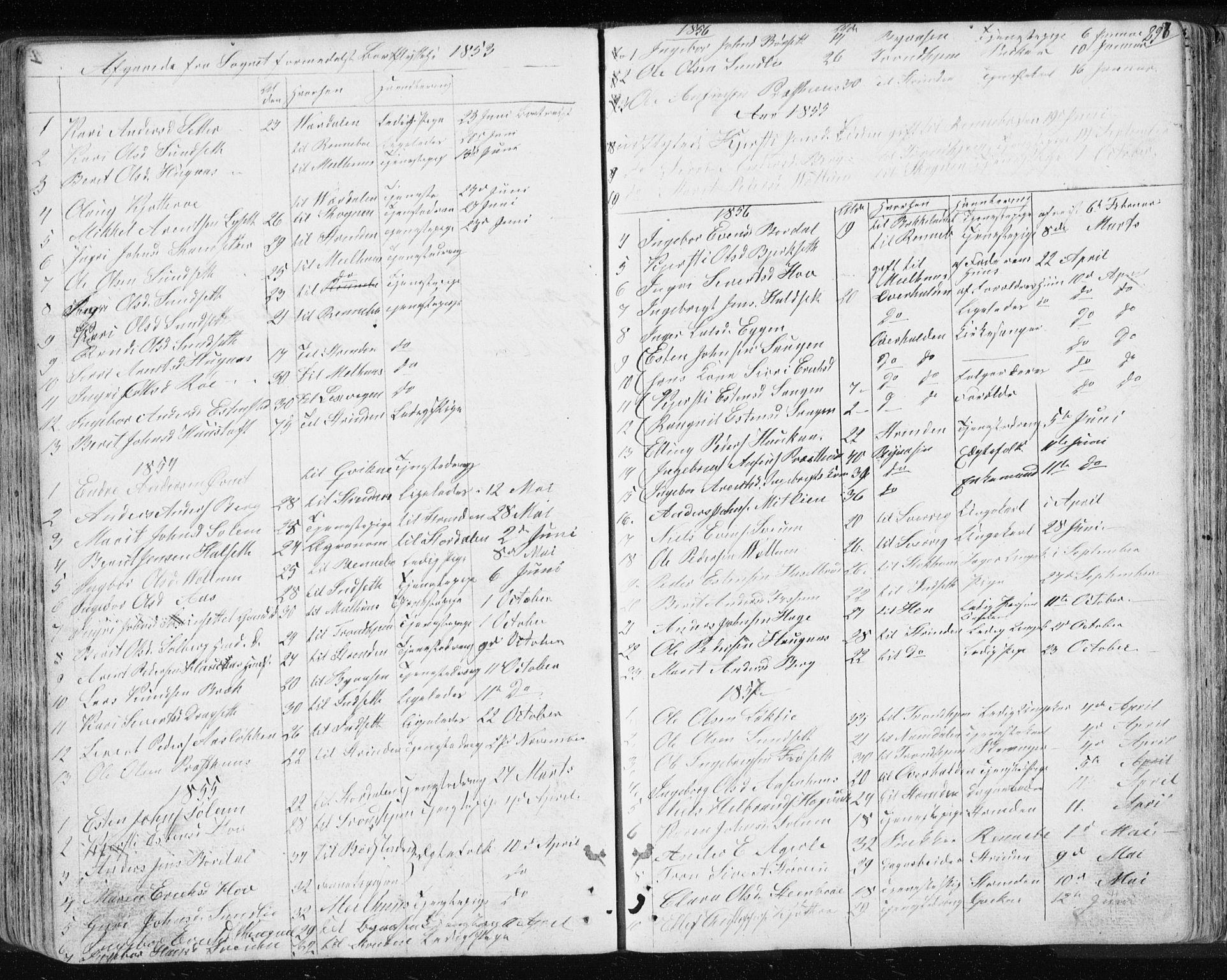 SAT, Ministerialprotokoller, klokkerbøker og fødselsregistre - Sør-Trøndelag, 689/L1043: Klokkerbok nr. 689C02, 1816-1892, s. 294