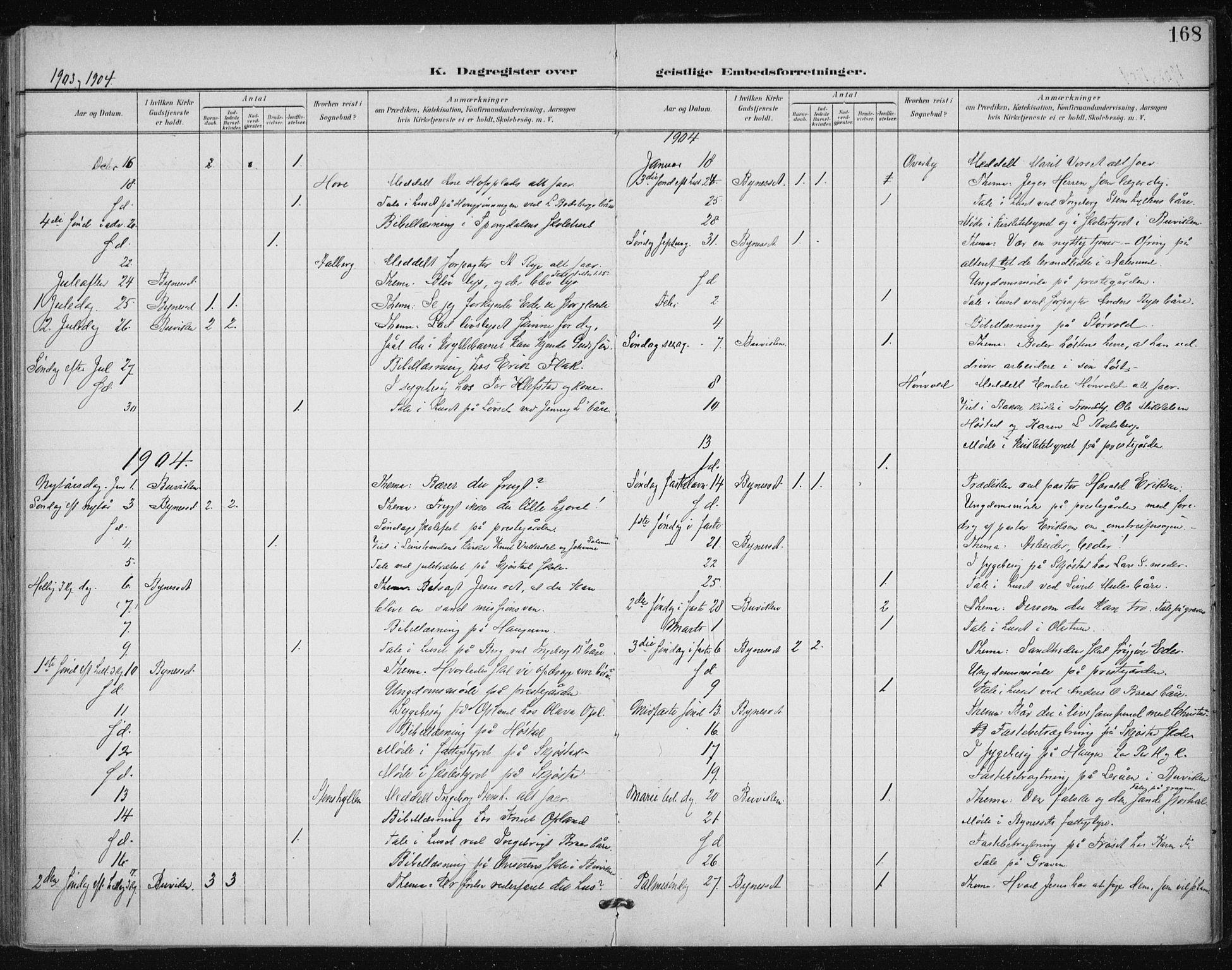 SAT, Ministerialprotokoller, klokkerbøker og fødselsregistre - Sør-Trøndelag, 612/L0380: Ministerialbok nr. 612A12, 1898-1907, s. 168