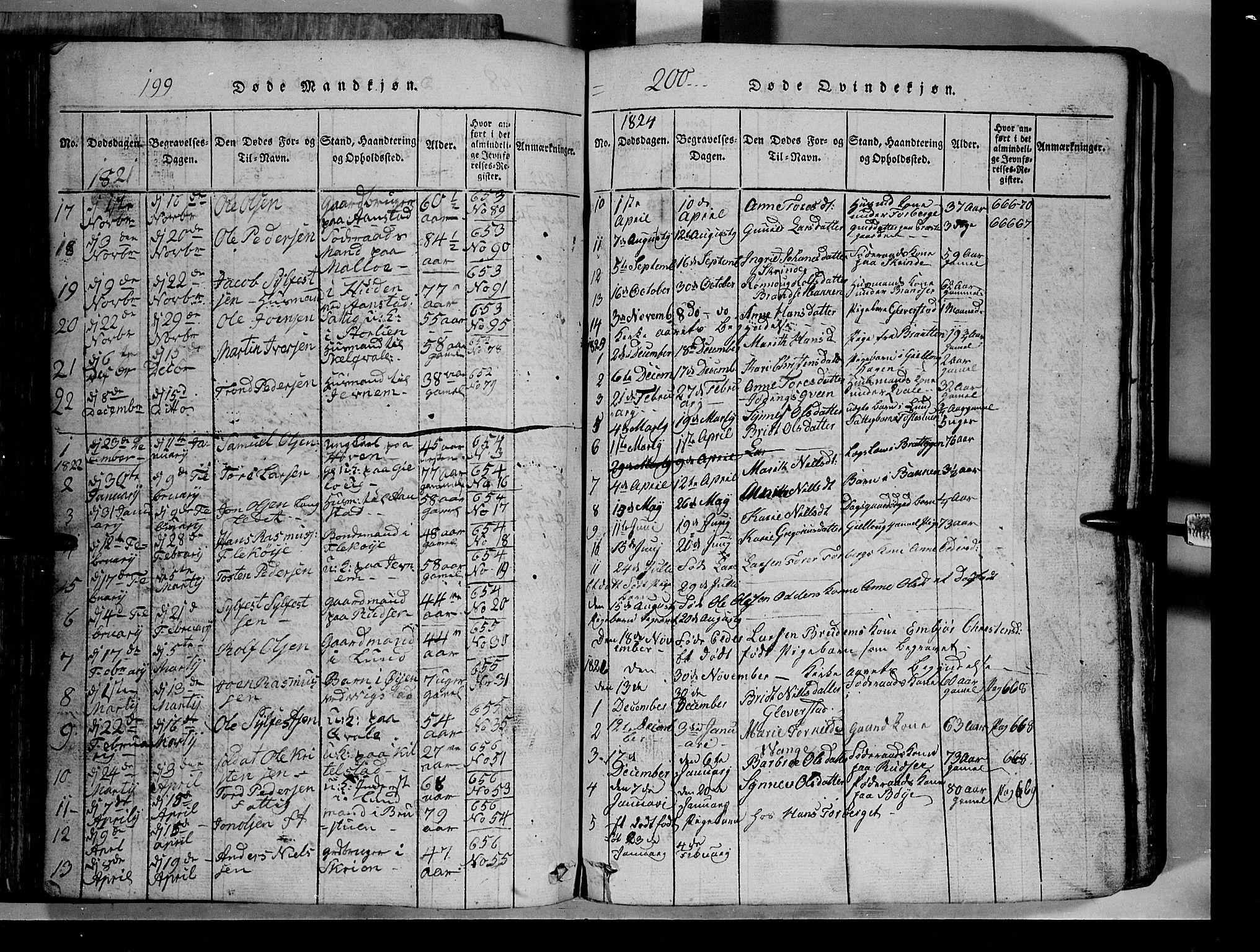 SAH, Lom prestekontor, L/L0003: Klokkerbok nr. 3, 1815-1844, s. 199-200