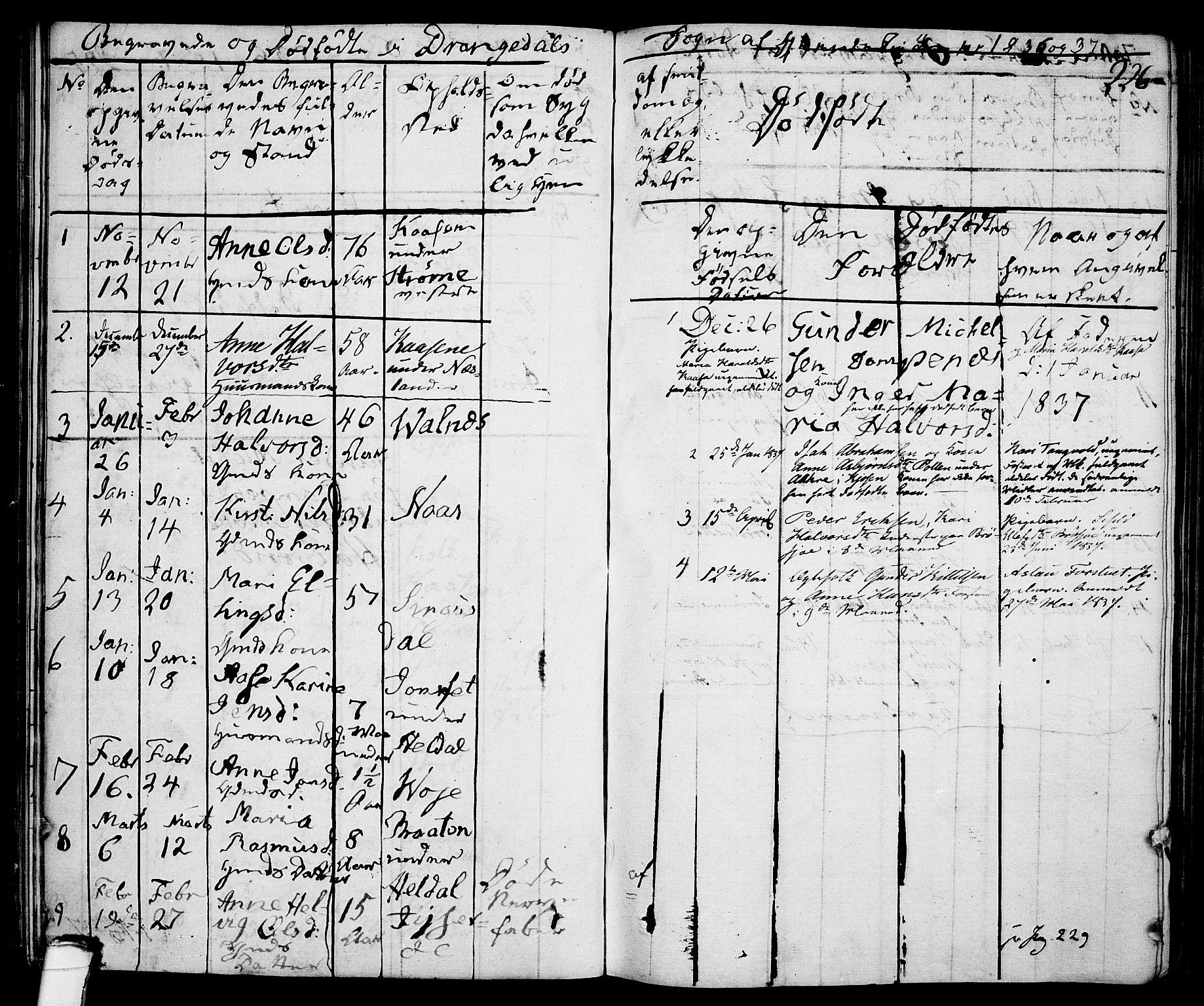 SAKO, Drangedal kirkebøker, F/Fa/L0006: Ministerialbok nr. 6, 1831-1837, s. 226