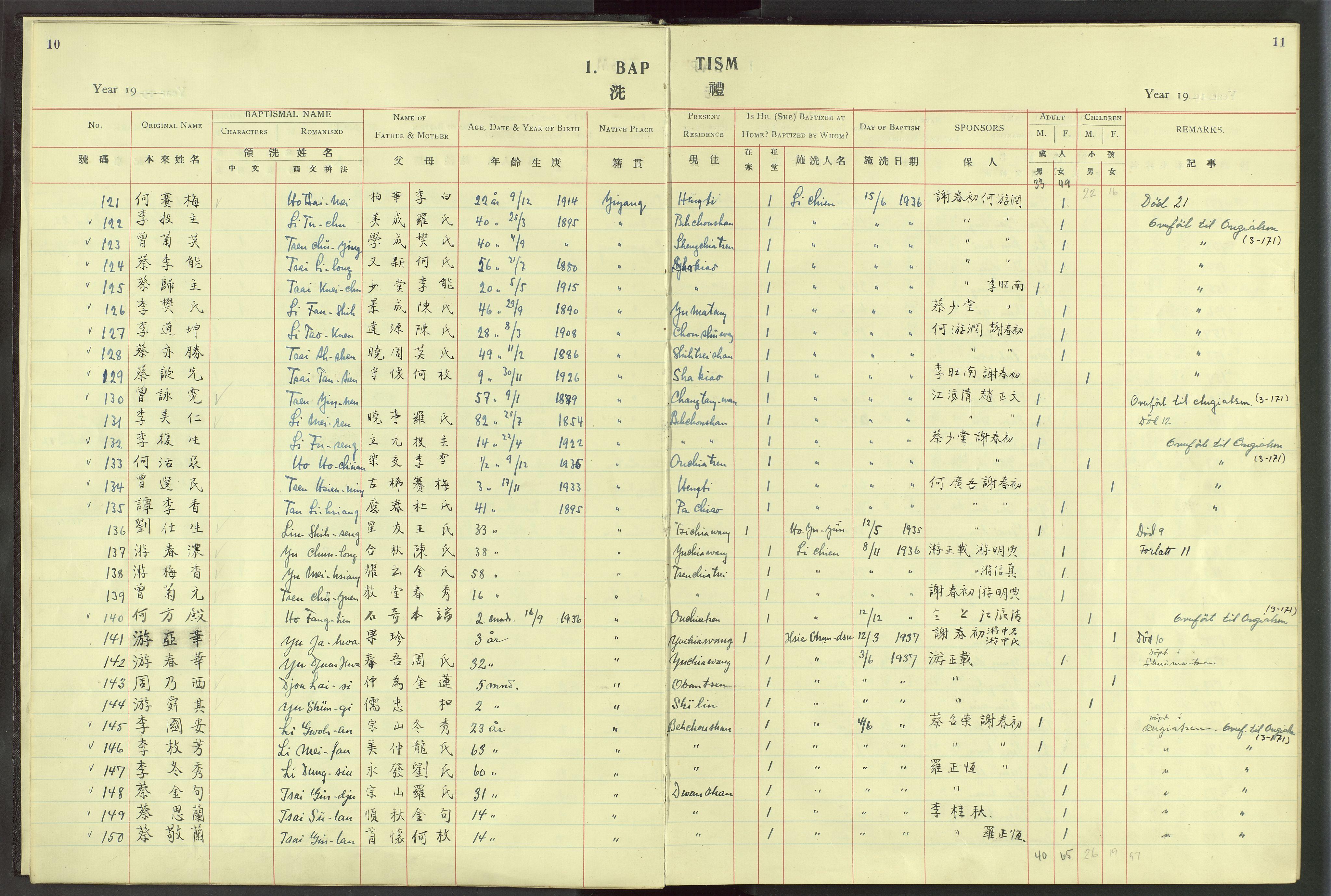 VID, Det Norske Misjonsselskap - utland - Kina (Hunan), Dm/L0024: Ministerialbok nr. 62, 1931-1948, s. 10-11