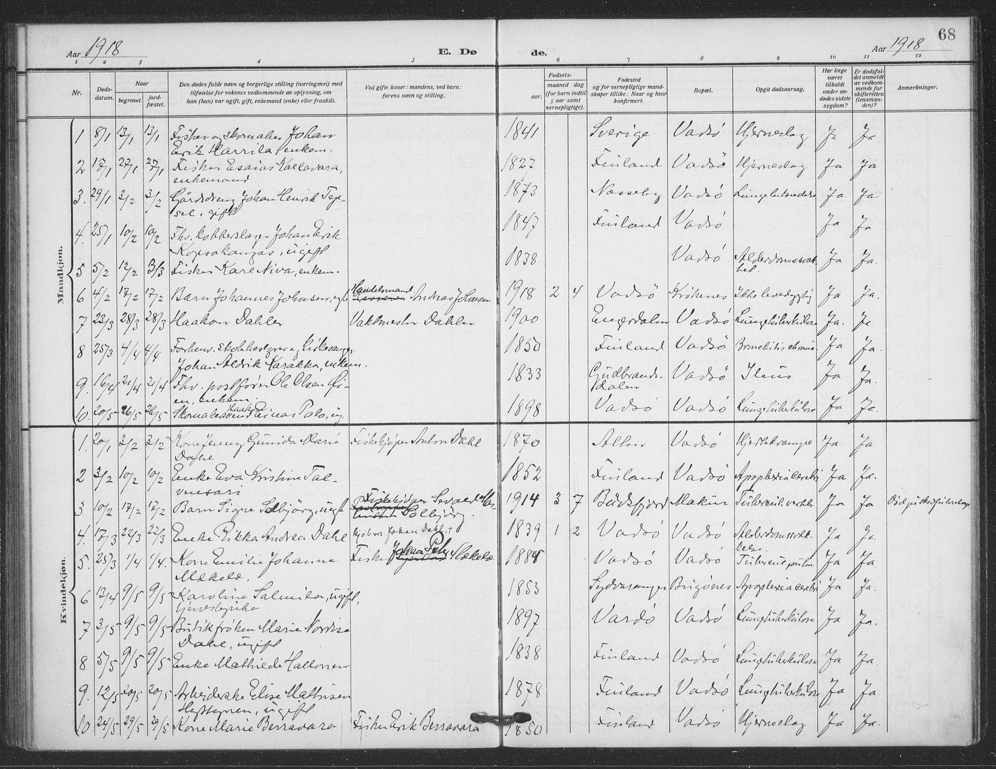 SATØ, Vadsø sokneprestkontor, H/Ha/L0008kirke: Ministerialbok nr. 8, 1912-1930, s. 68