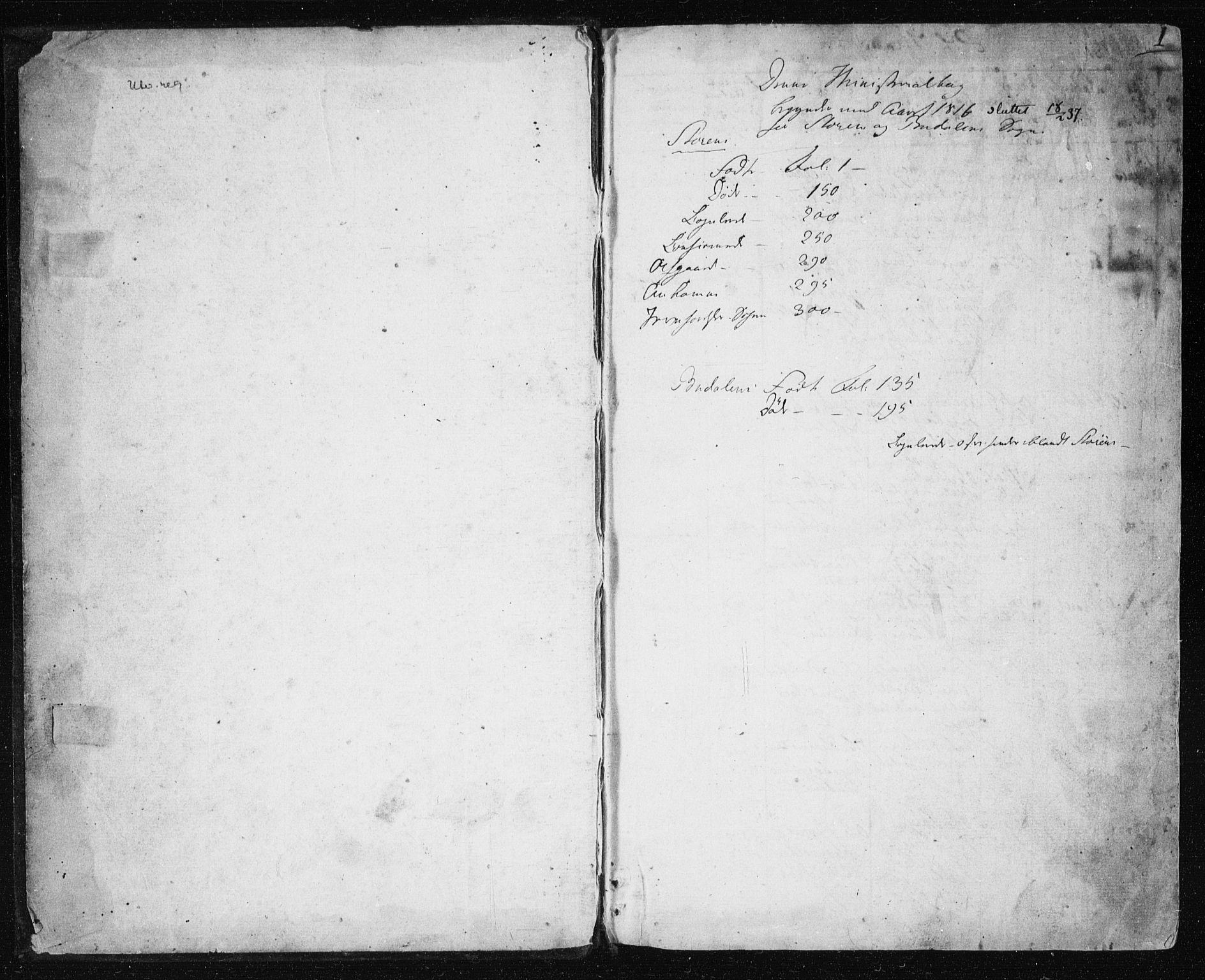 SAT, Ministerialprotokoller, klokkerbøker og fødselsregistre - Sør-Trøndelag, 687/L1017: Klokkerbok nr. 687C01, 1816-1837, s. 1