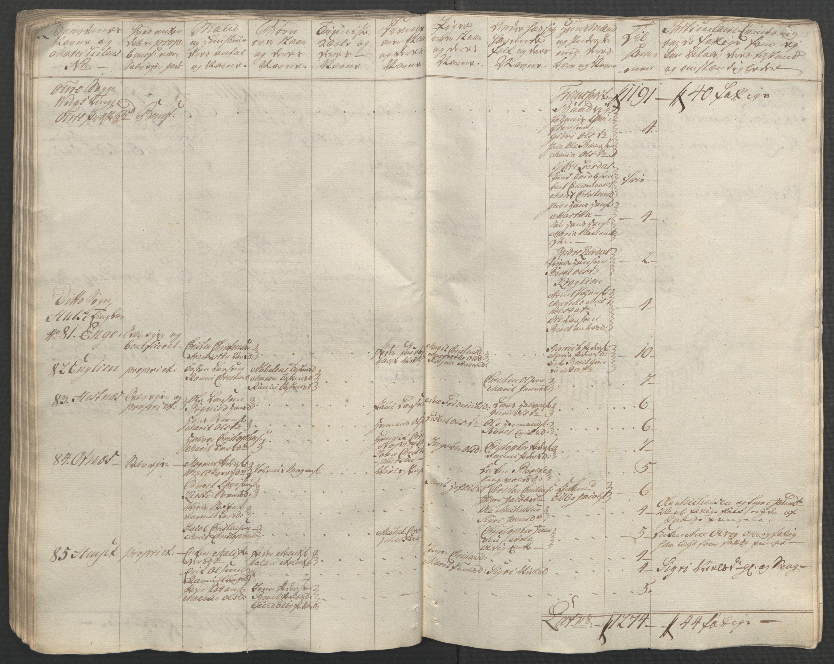 RA, Rentekammeret inntil 1814, Reviderte regnskaper, Fogderegnskap, R56/L3841: Ekstraskatten Nordmøre, 1762-1763, s. 113