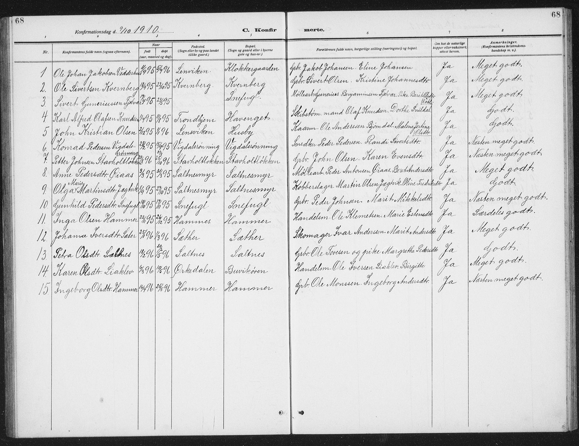 SAT, Ministerialprotokoller, klokkerbøker og fødselsregistre - Sør-Trøndelag, 666/L0791: Klokkerbok nr. 666C04, 1909-1939, s. 68