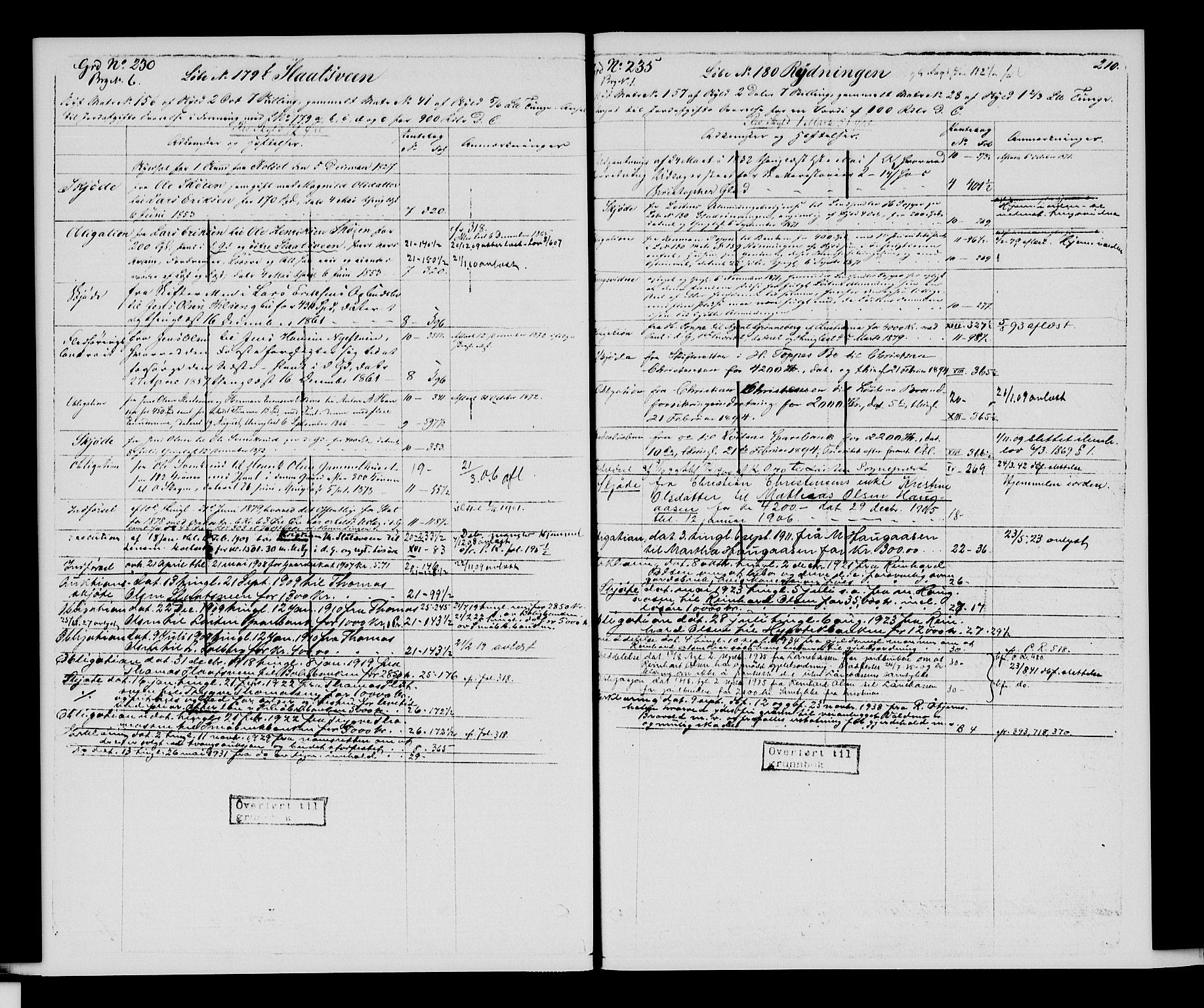 SAH, Sør-Hedmark sorenskriveri, H/Ha/Hac/Hacc/L0001: Panteregister nr. 3.1, 1855-1943, s. 210