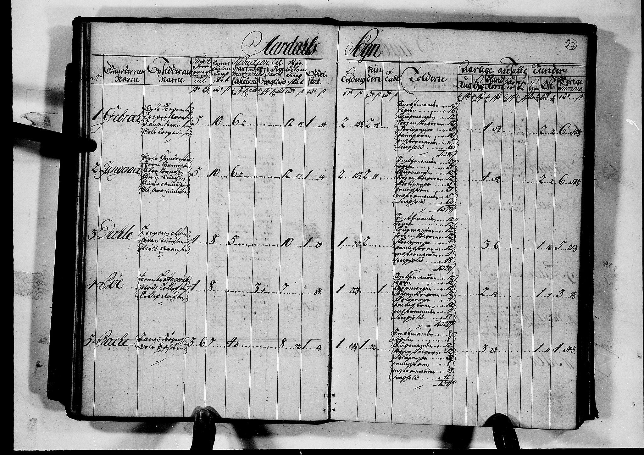 RA, Rentekammeret inntil 1814, Realistisk ordnet avdeling, N/Nb/Nbf/L0126: Råbyggelag matrikkelprotokoll, 1723, s. 26b-27a
