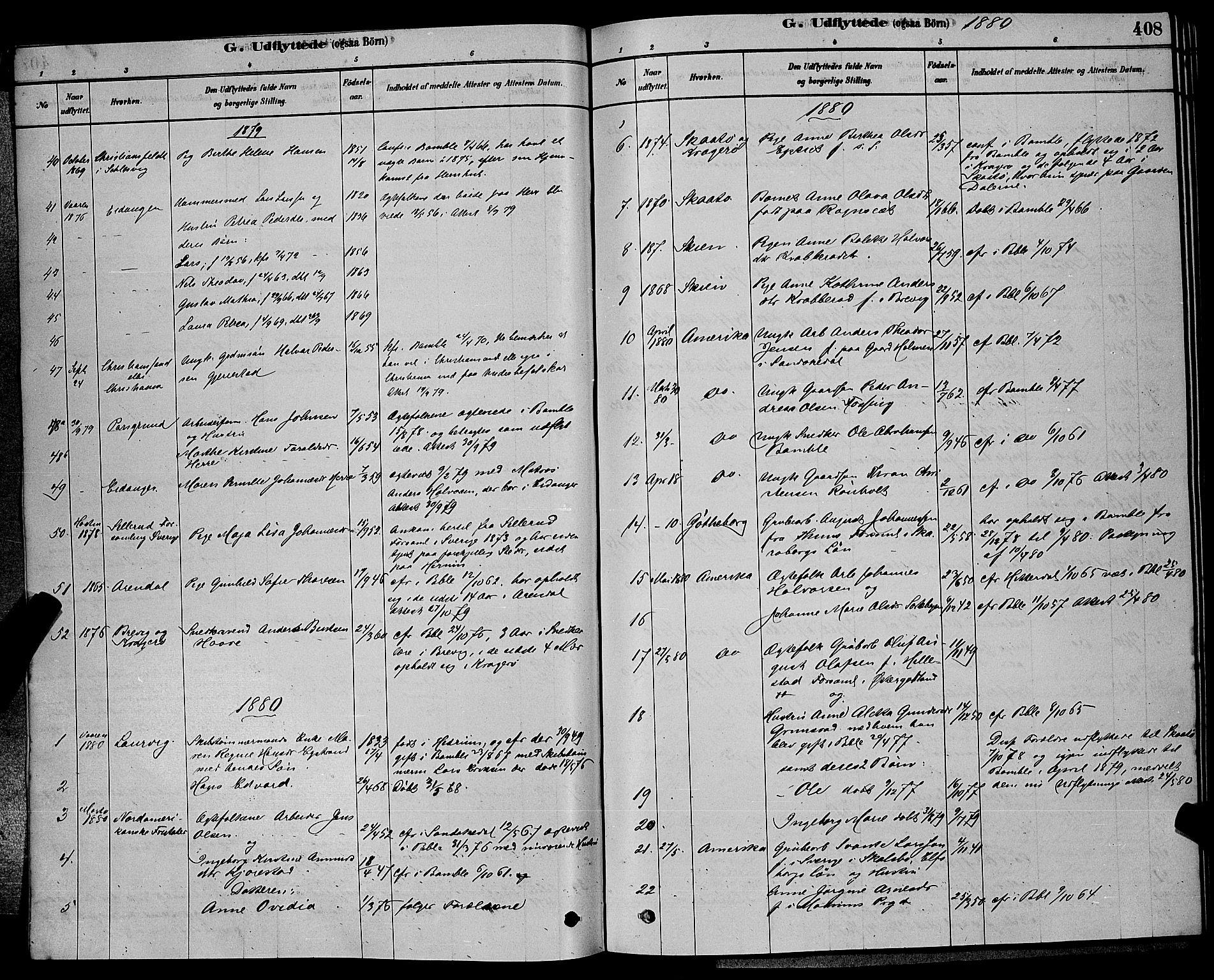 SAKO, Bamble kirkebøker, G/Ga/L0008: Klokkerbok nr. I 8, 1878-1888, s. 408