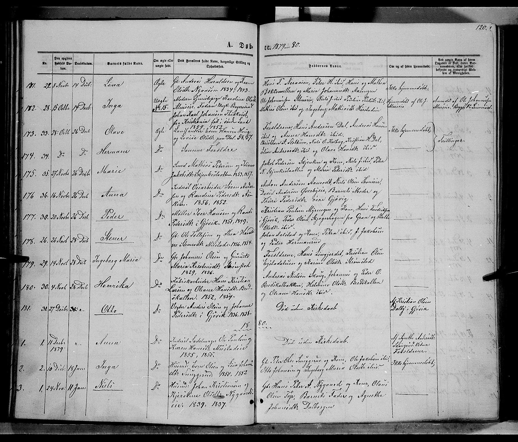 SAH, Vardal prestekontor, H/Ha/Hab/L0006: Klokkerbok nr. 6, 1869-1881, s. 120